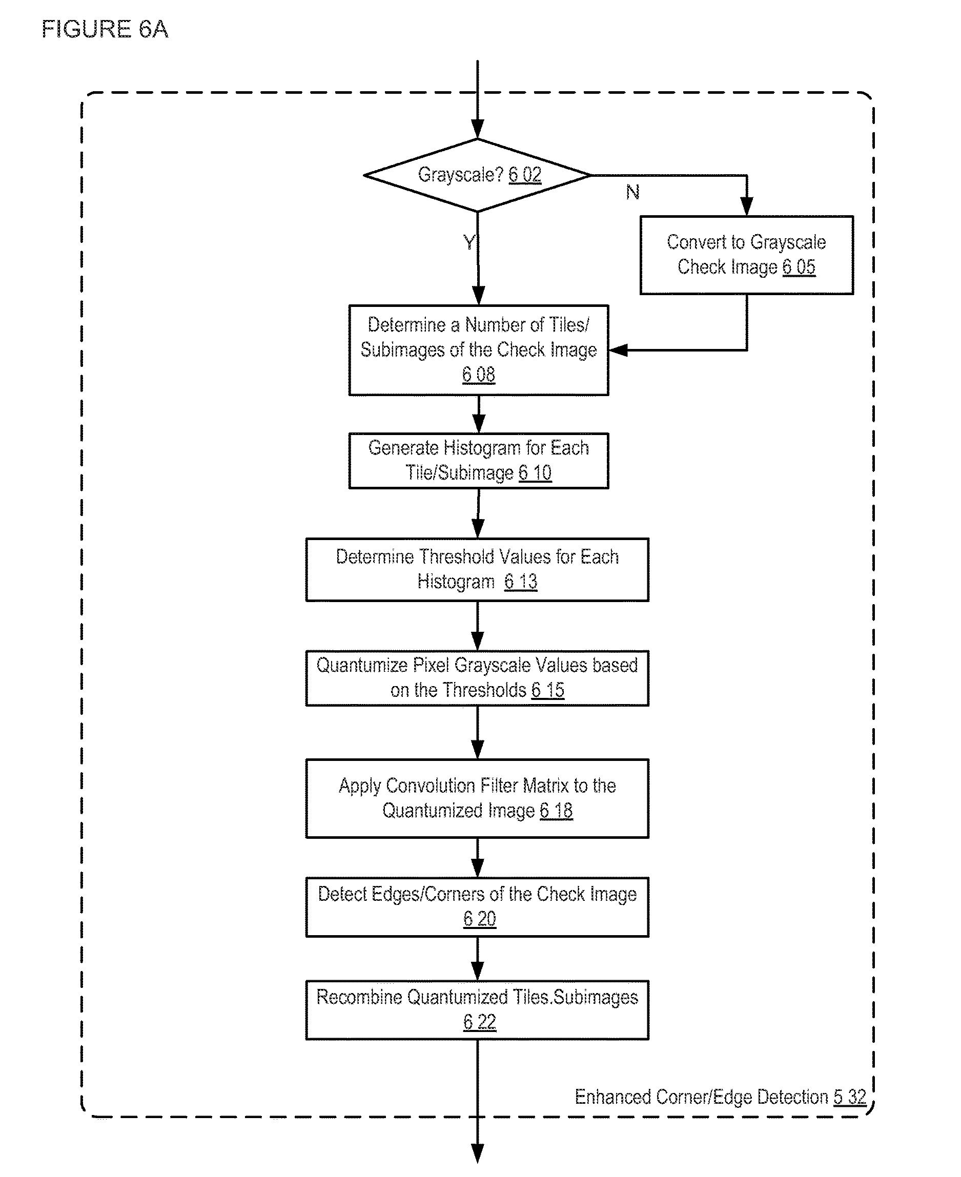 Patent US 9,779,392 B1