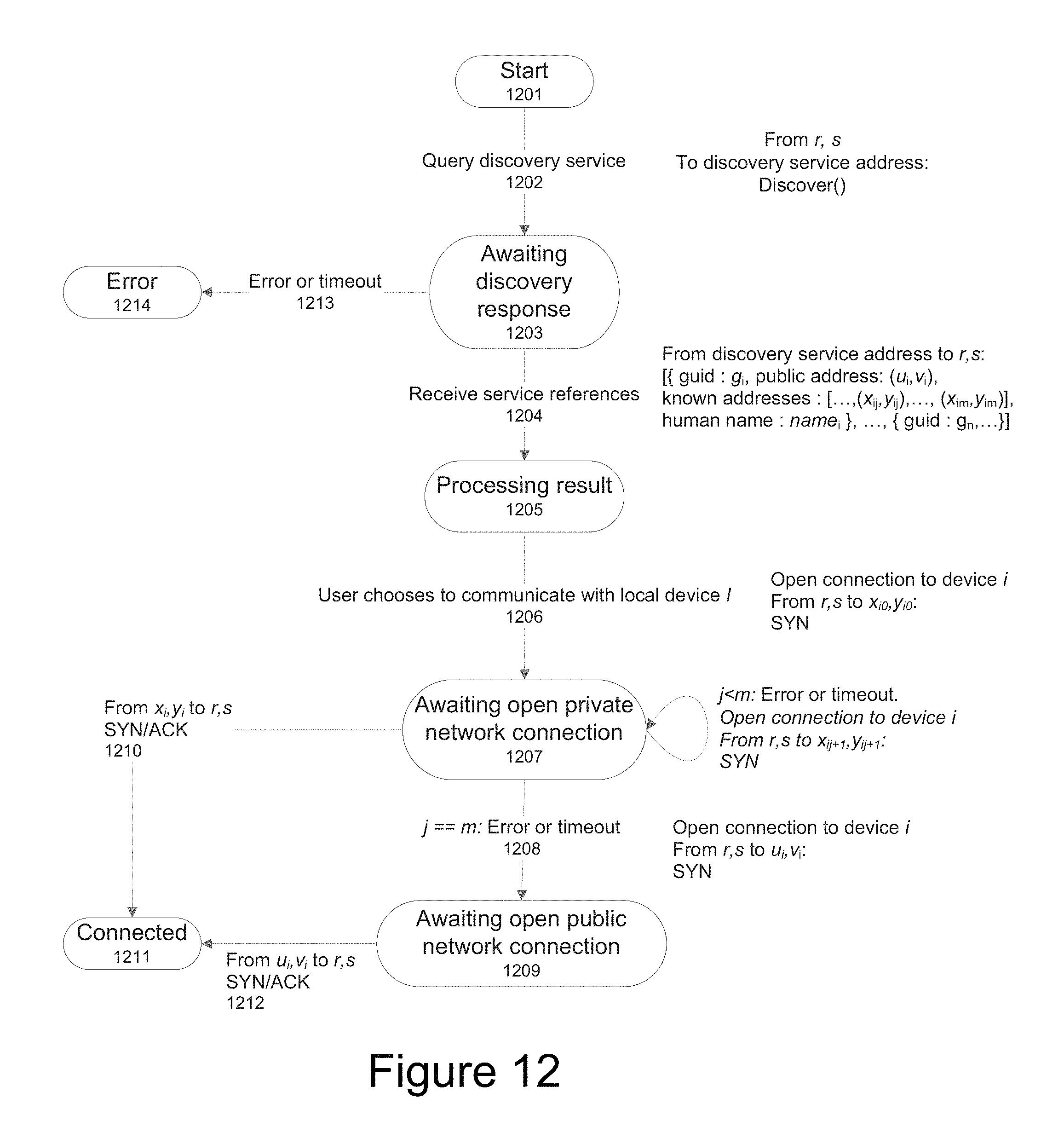 Patent US 9,706,265 B2