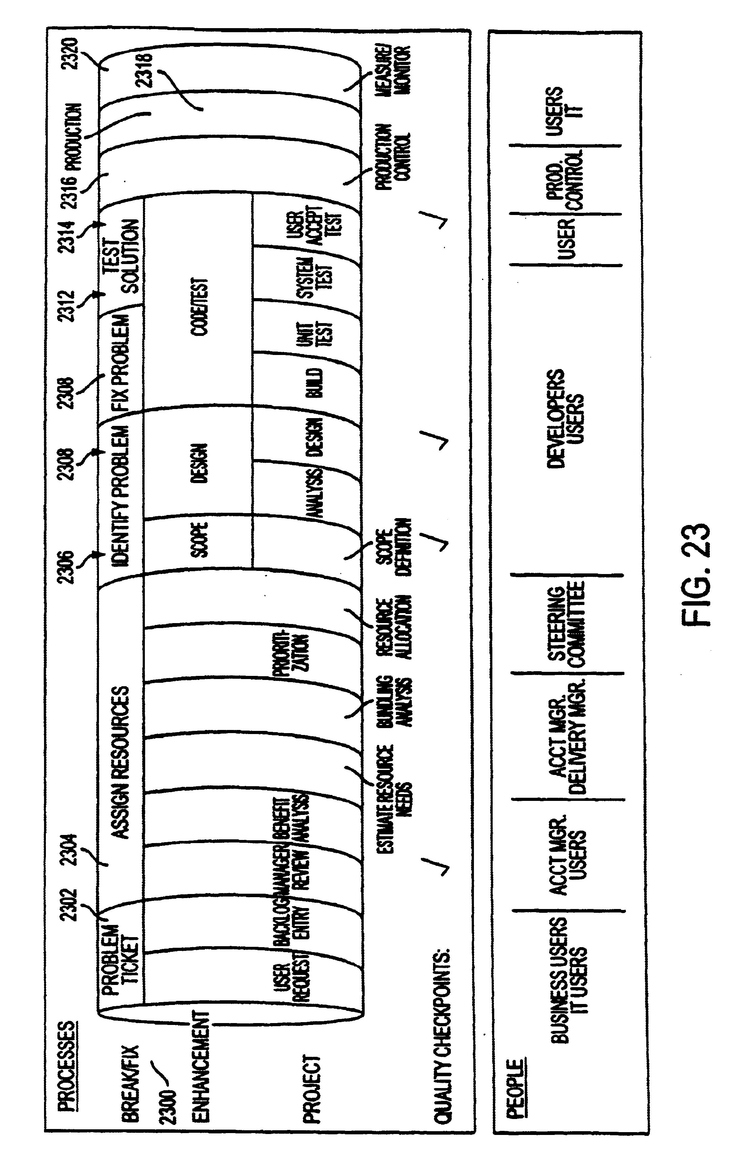 Patent US 6,718,535 B1