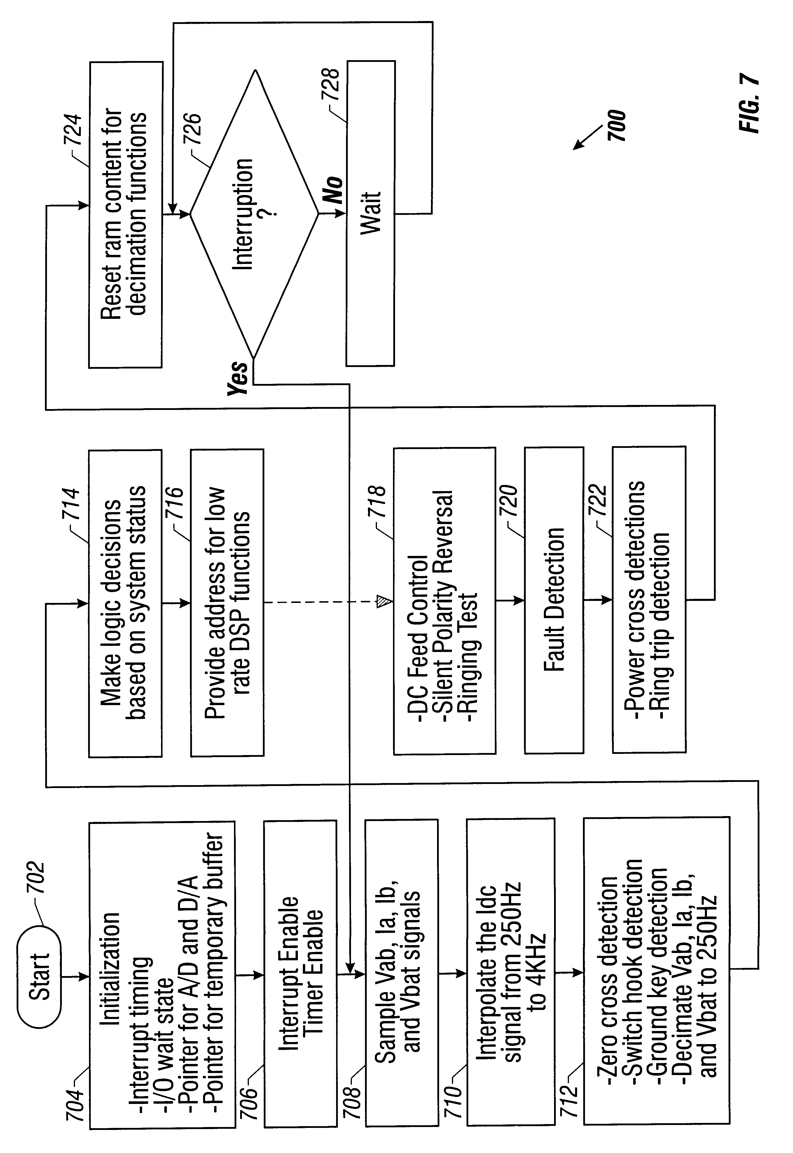 Patent Us 6219417 B1 Telephone Hybrid Circuit Schematic Furthermore Ringer 0 Petitions