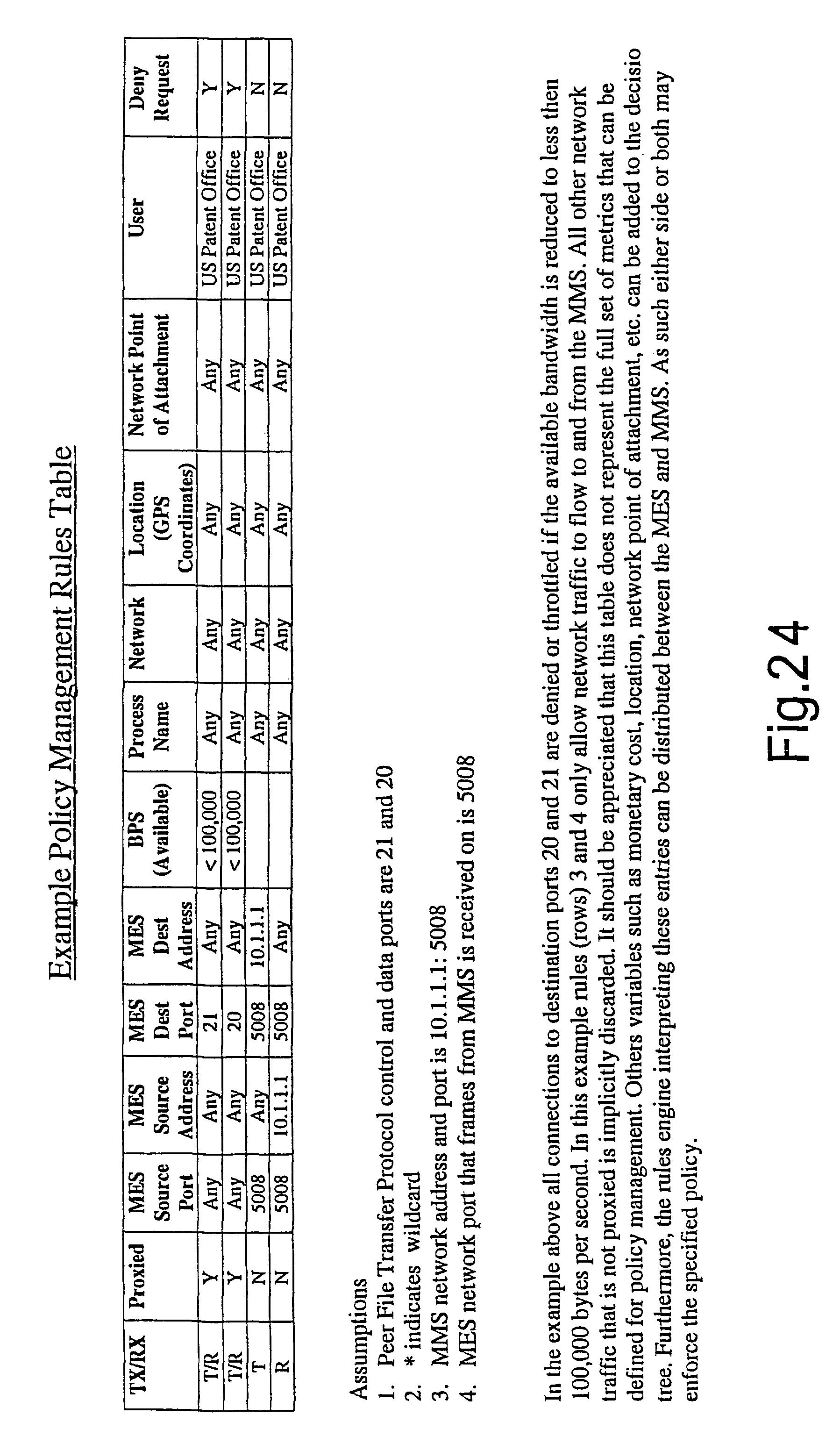 Patent US 7,778,260 B2