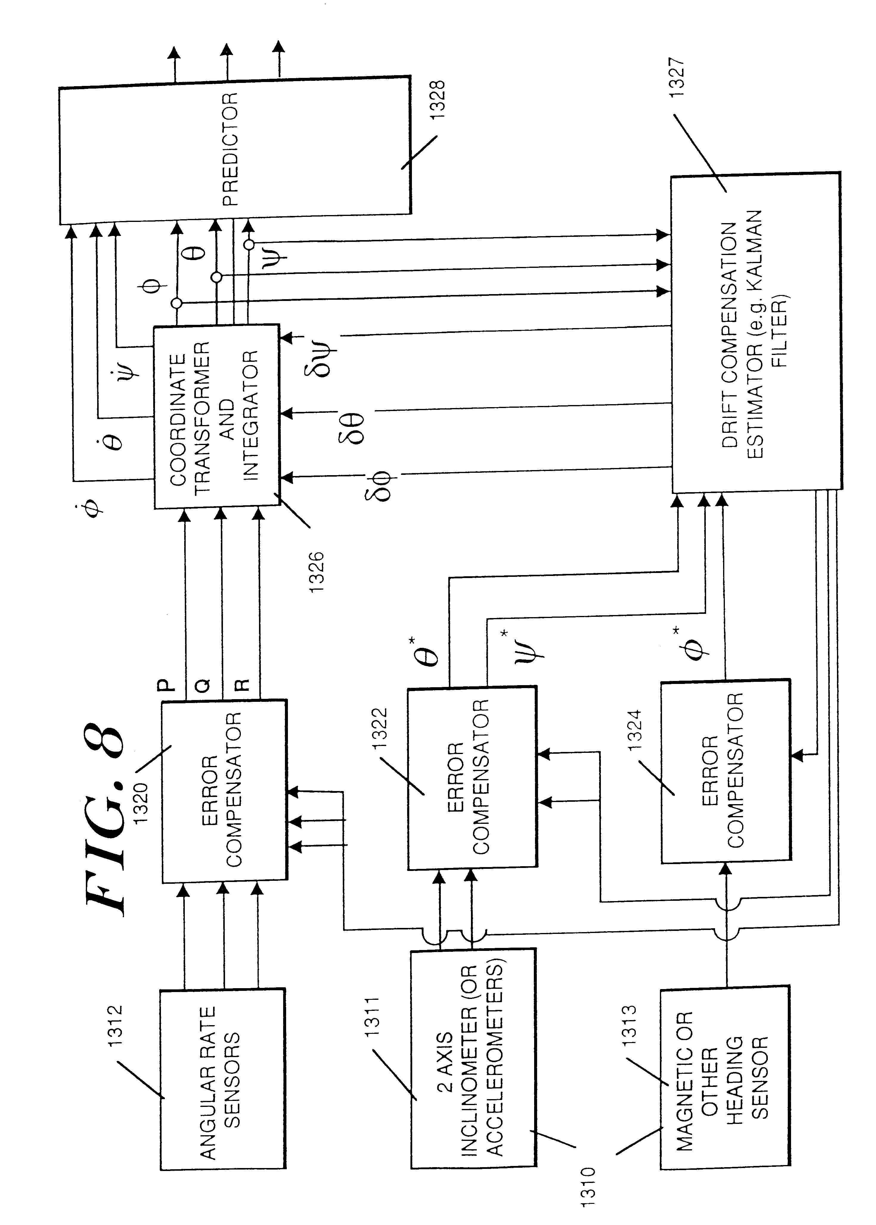 Patent US 6,786,877 B2