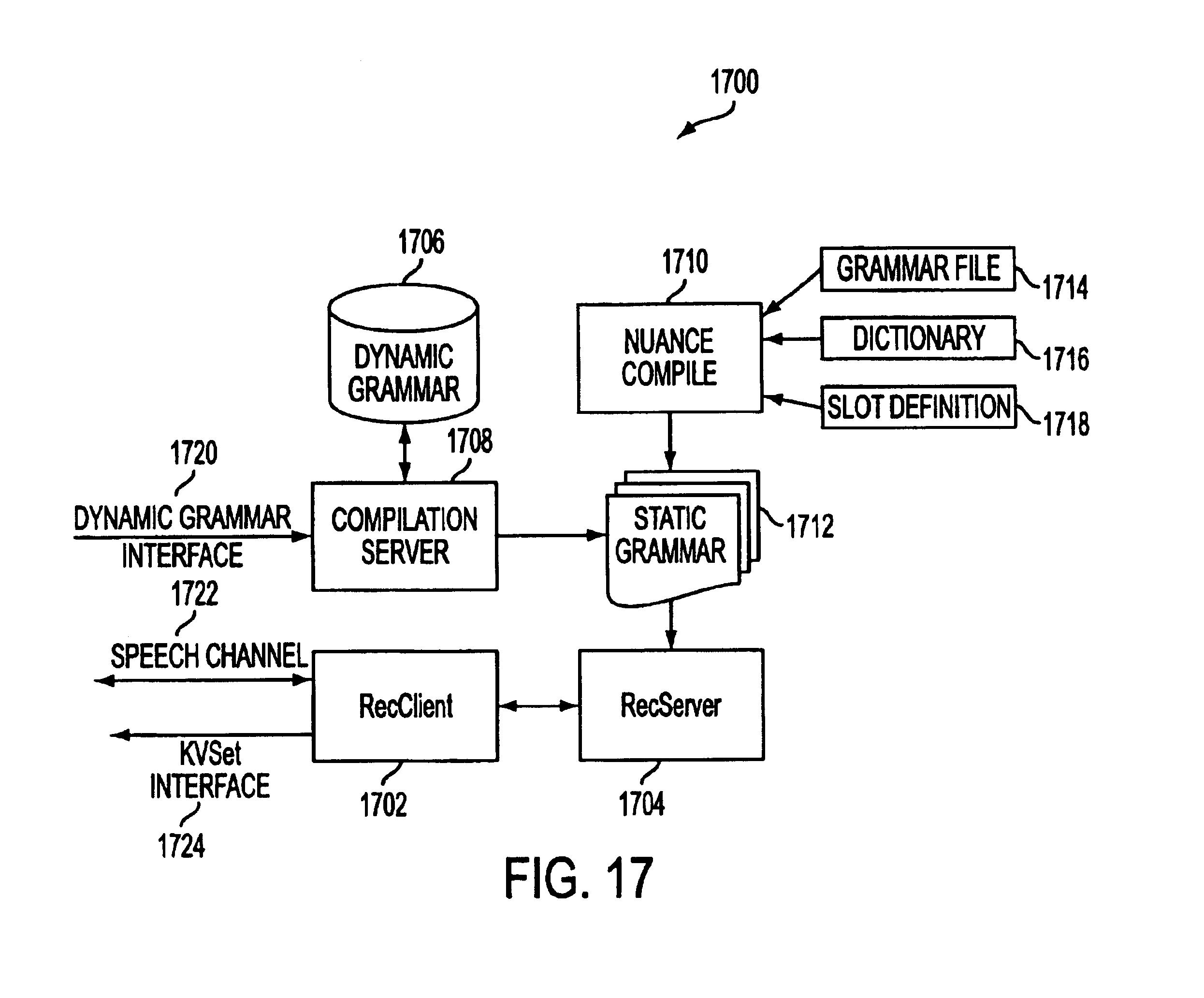 Patent Us 6792086 B1 Pickit 2 Circuit Diagram 0 Petitions