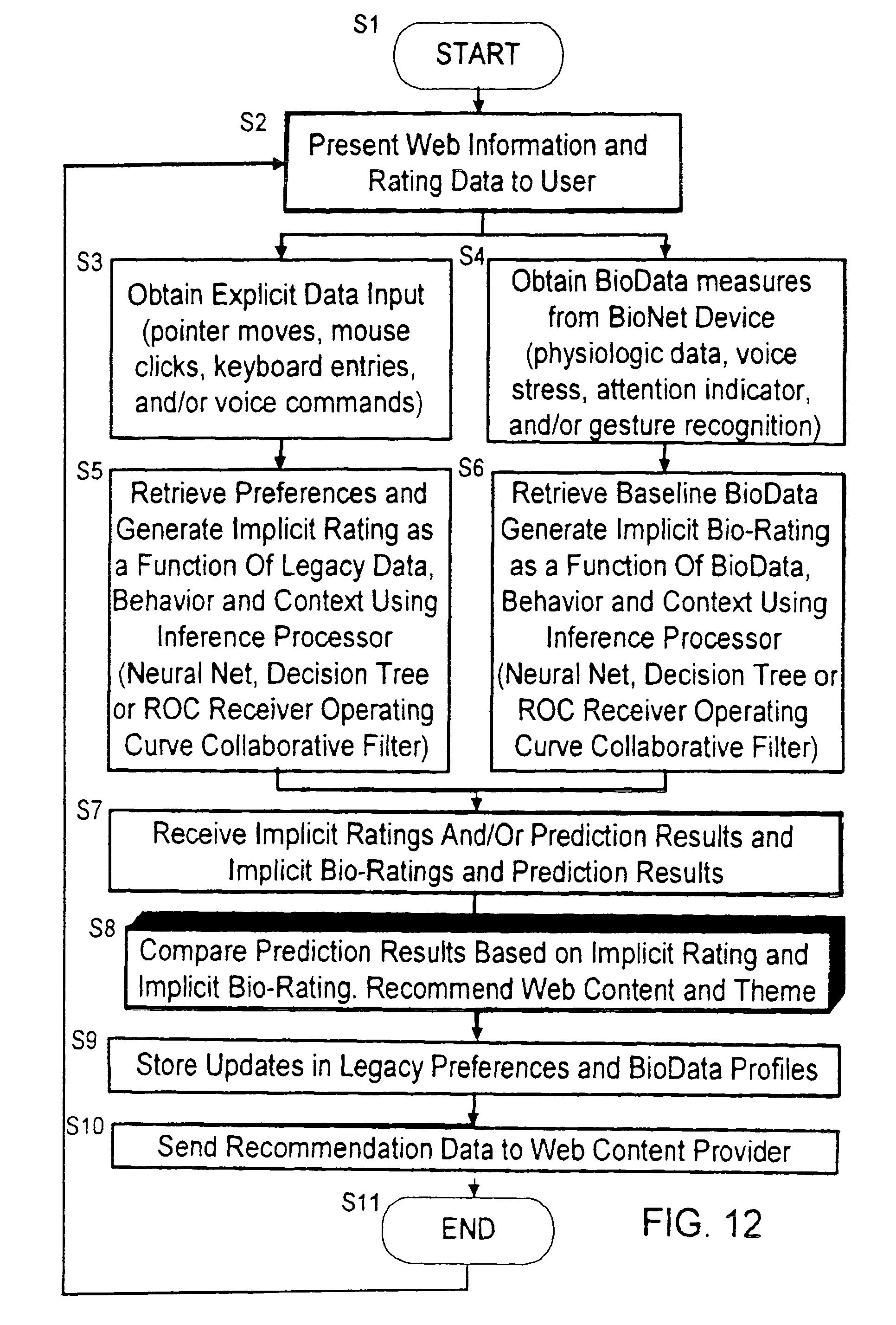 Patent US 20060293921A1