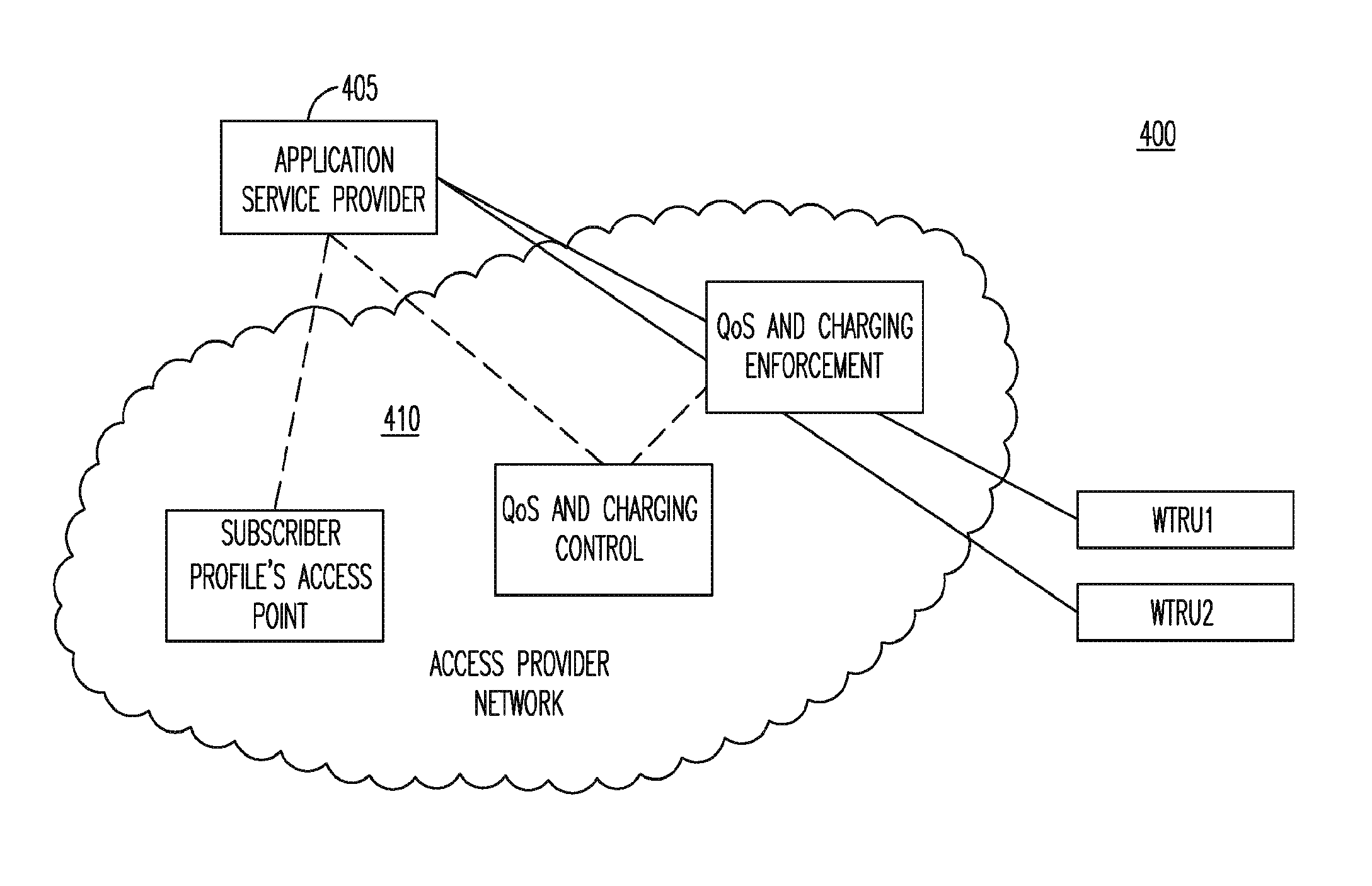 Pct Split Charge Relay Wiring Diagram