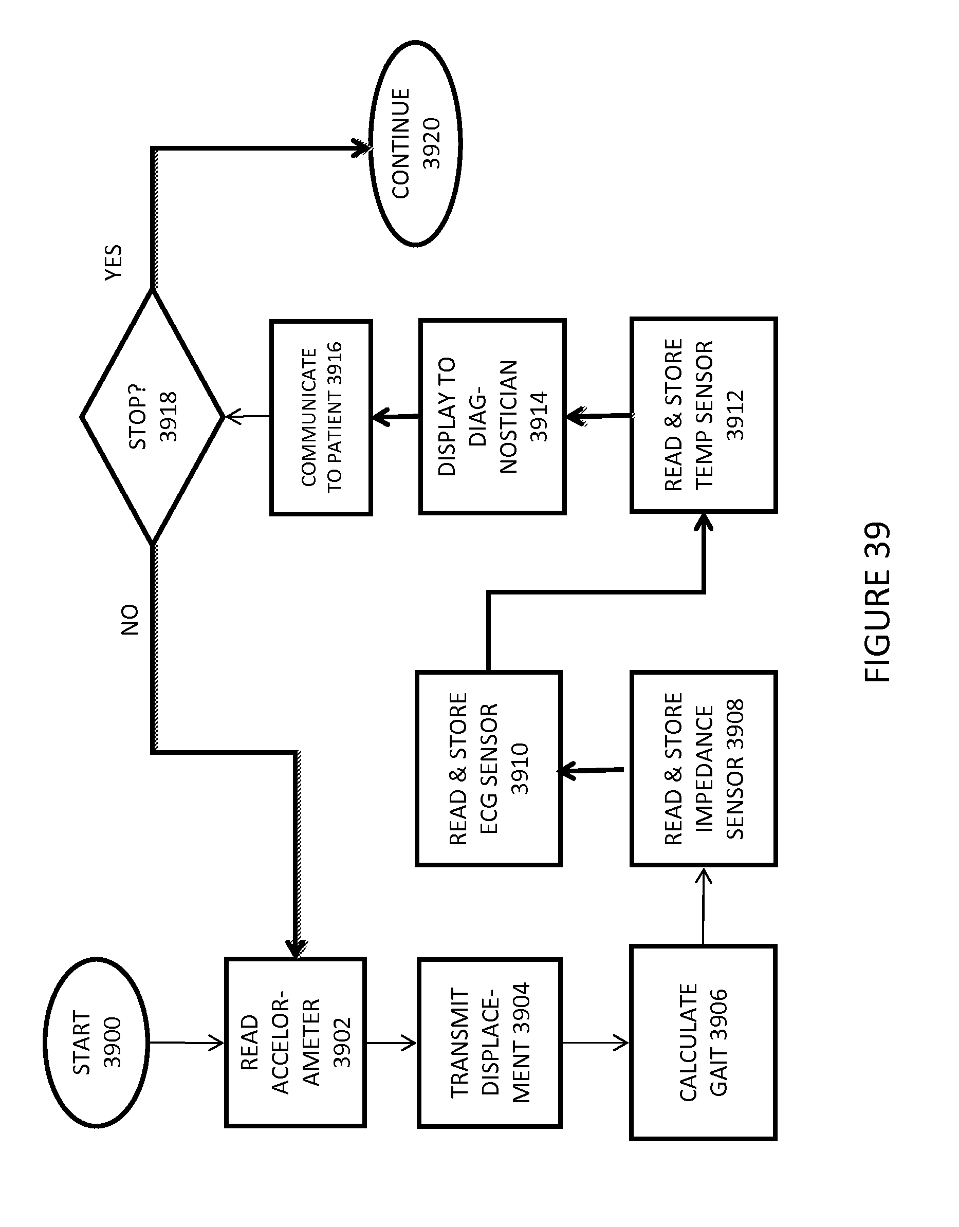 Patent Us 9883819 B2 Techno 4 Circuit Diagram 0 Petitions