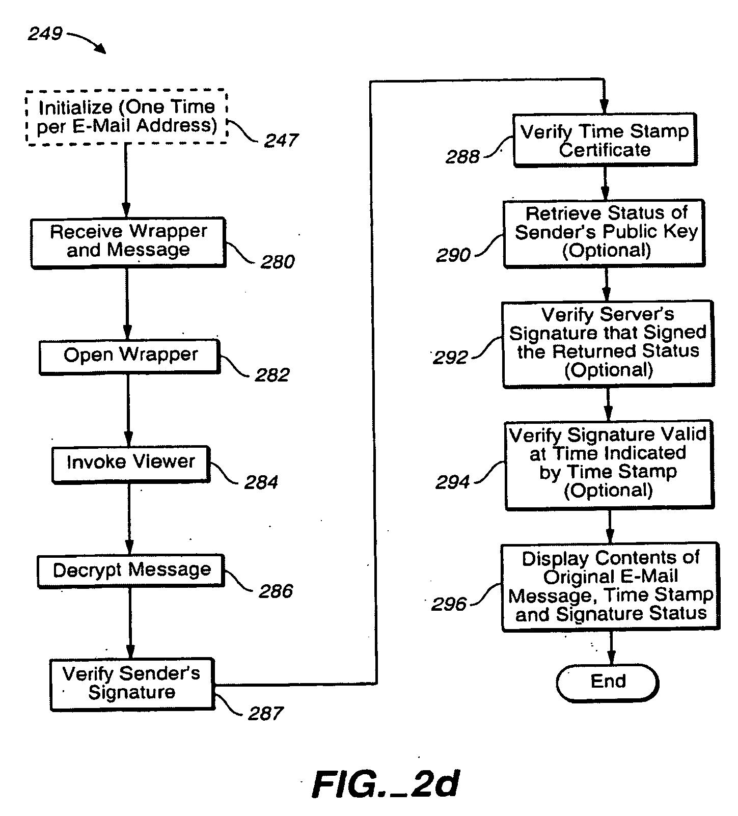 Patent US 20090150675A1