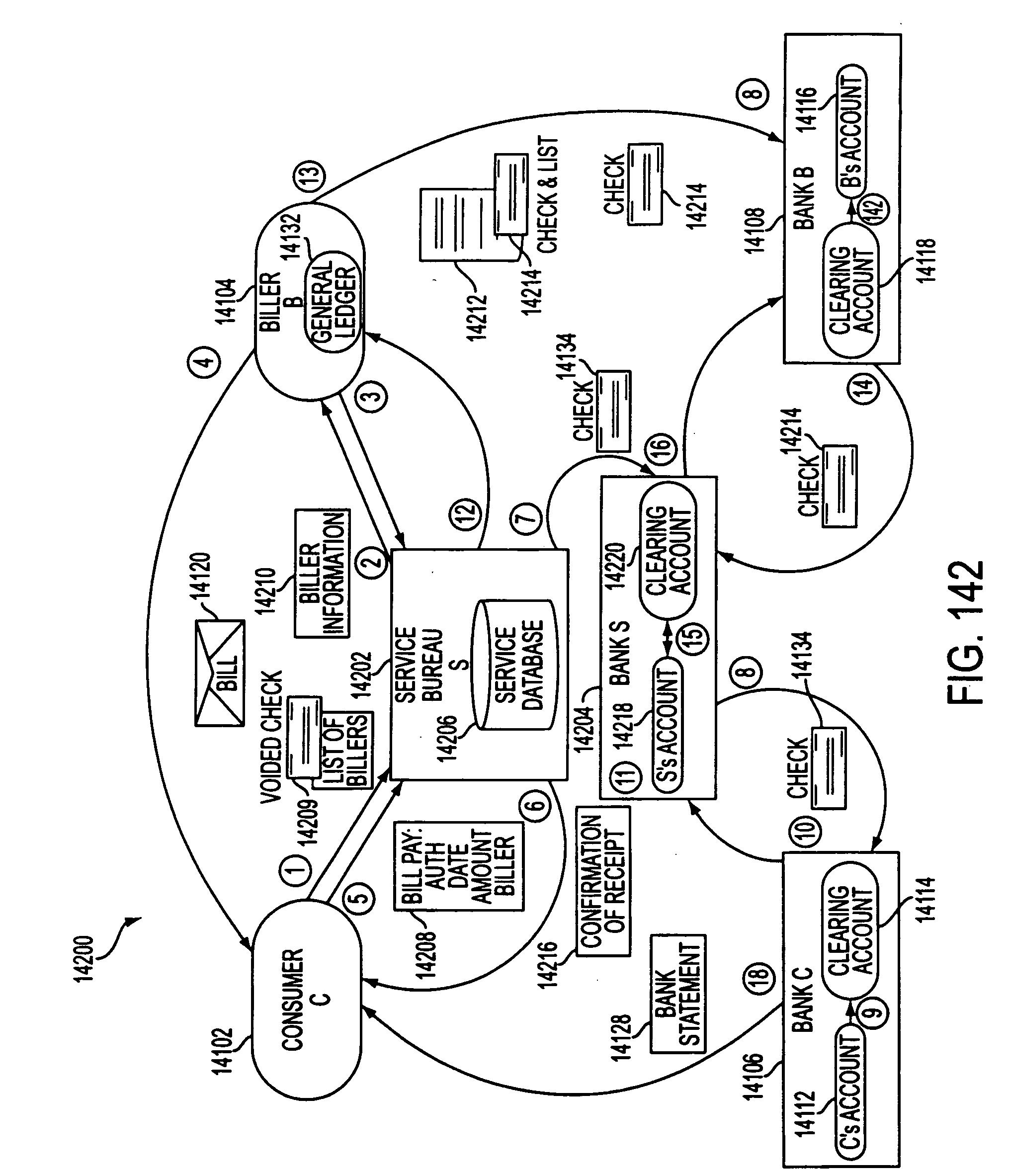 patent us 20040064351a1 ETL Architecture Diagram patent images