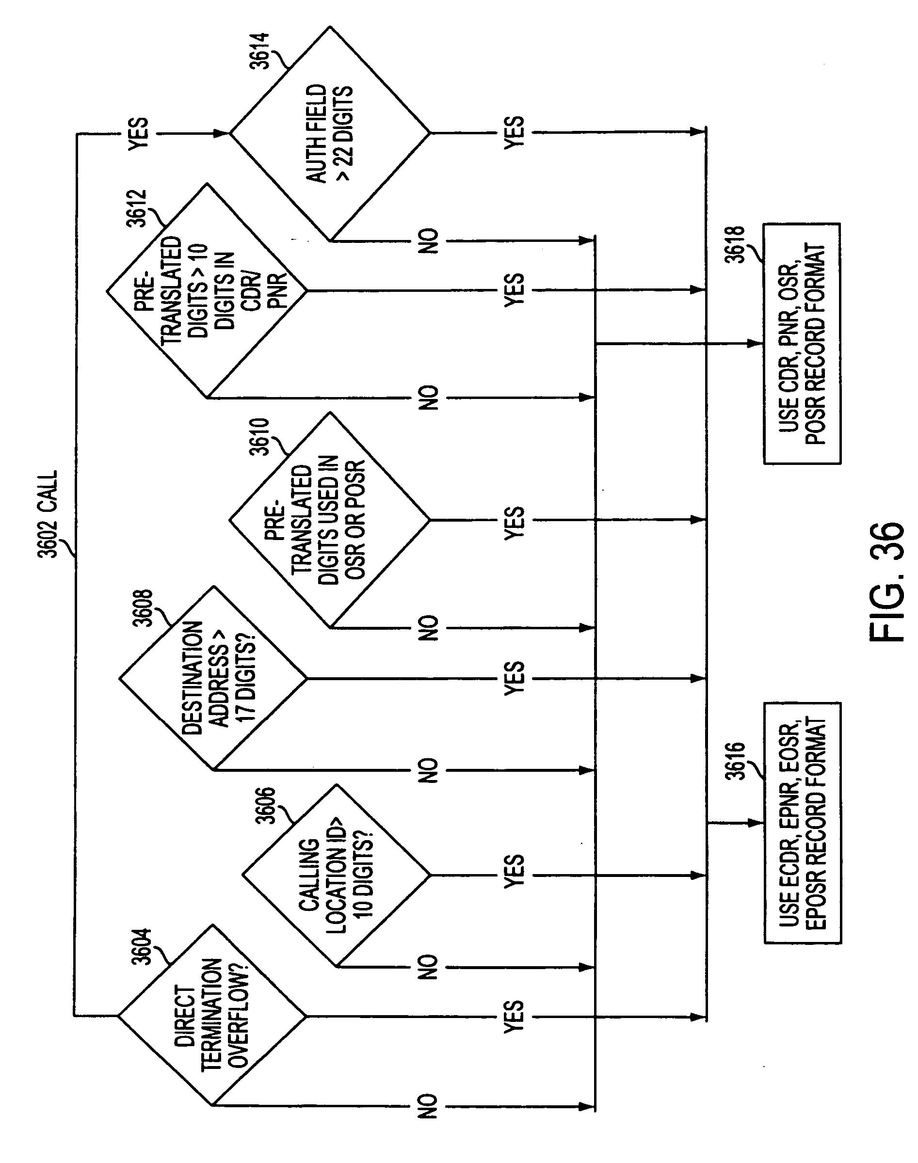 Patent Us 20040064351a1 10 Digit 0816 Images