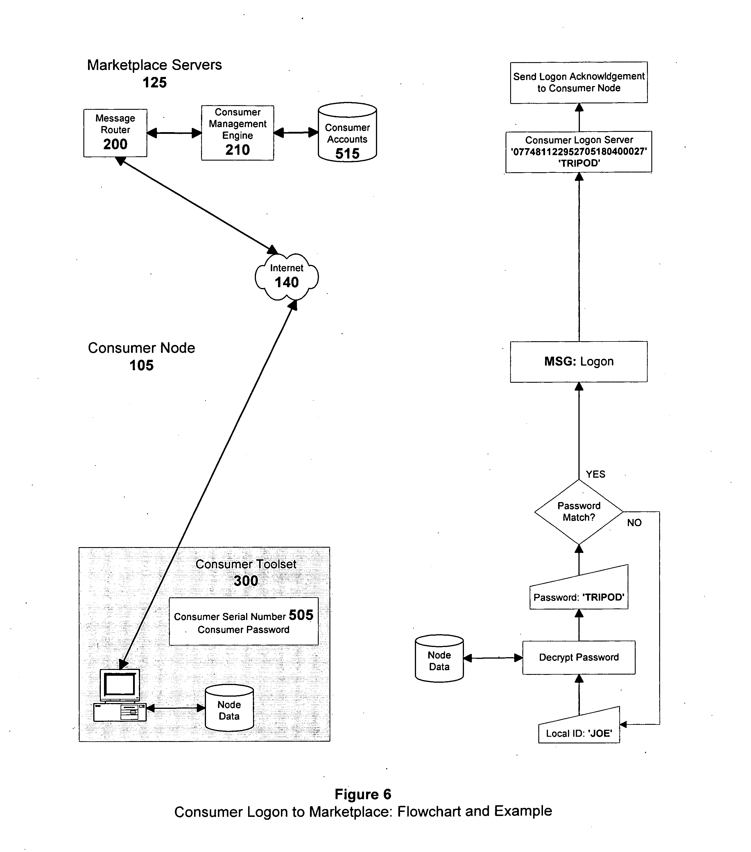 Patent Us 20070067297a1 Merge Existing Single Circuit Into 3way The Garage