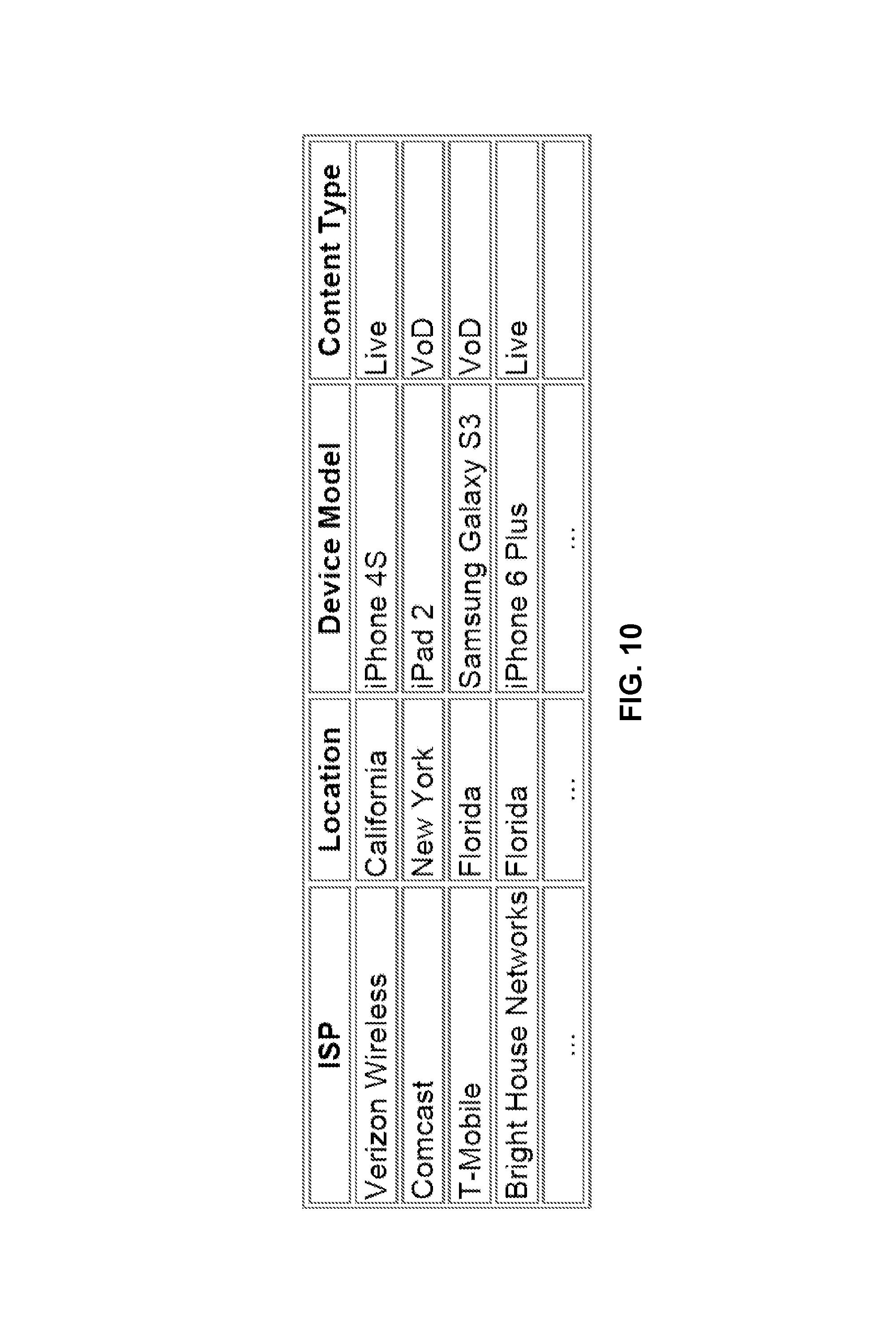 Patent US 10,178,043 B1