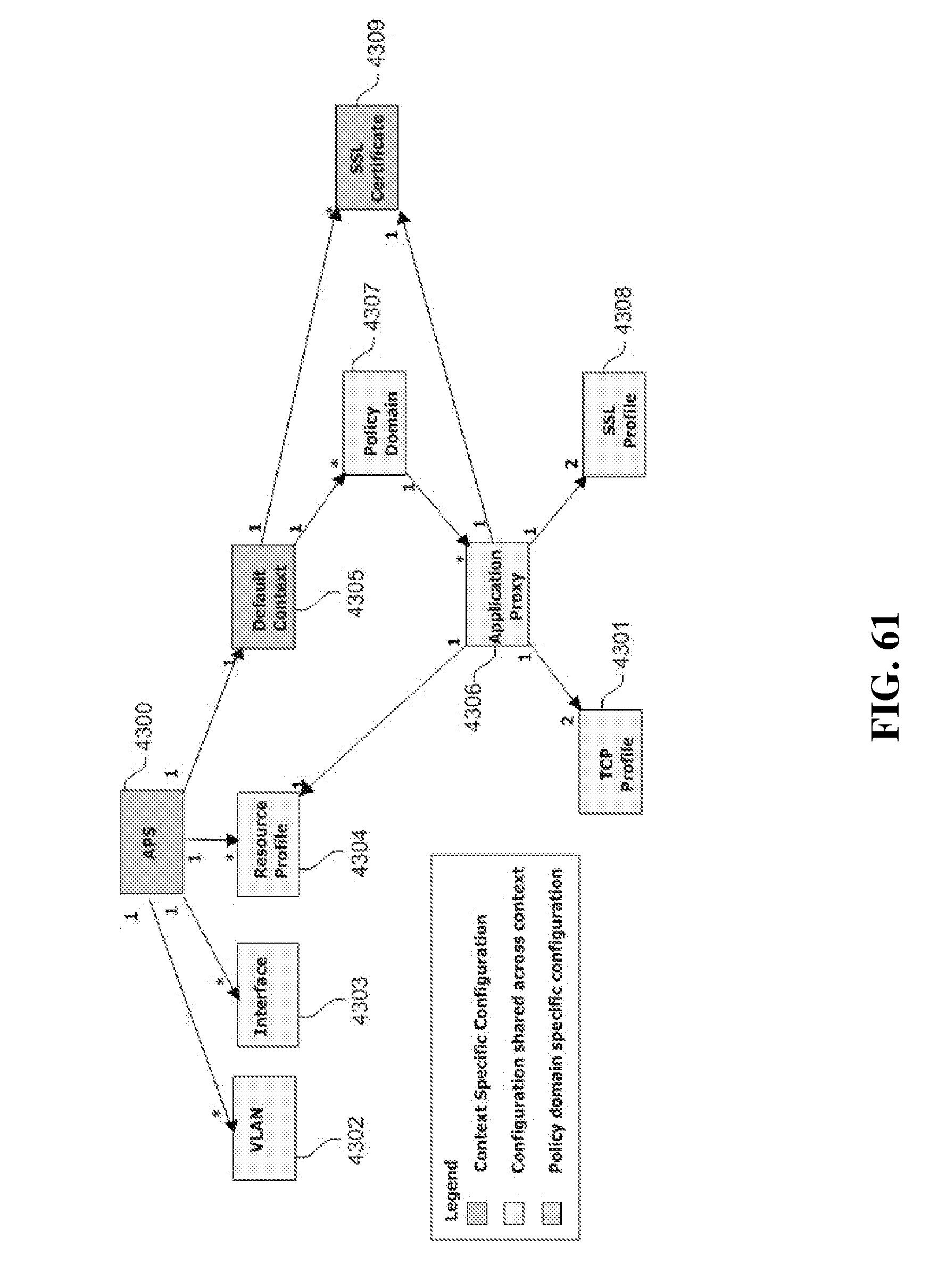 Patent US 7,921,686 B2
