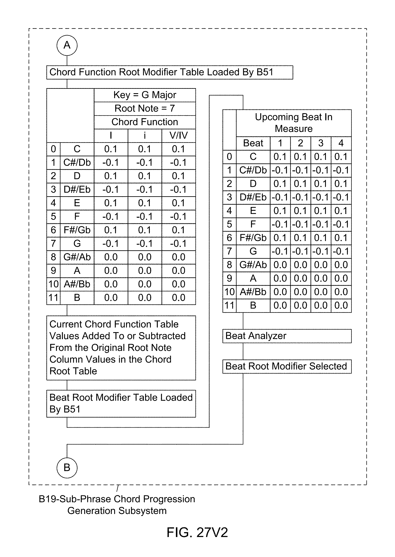 Patent US 9,721,551 B2