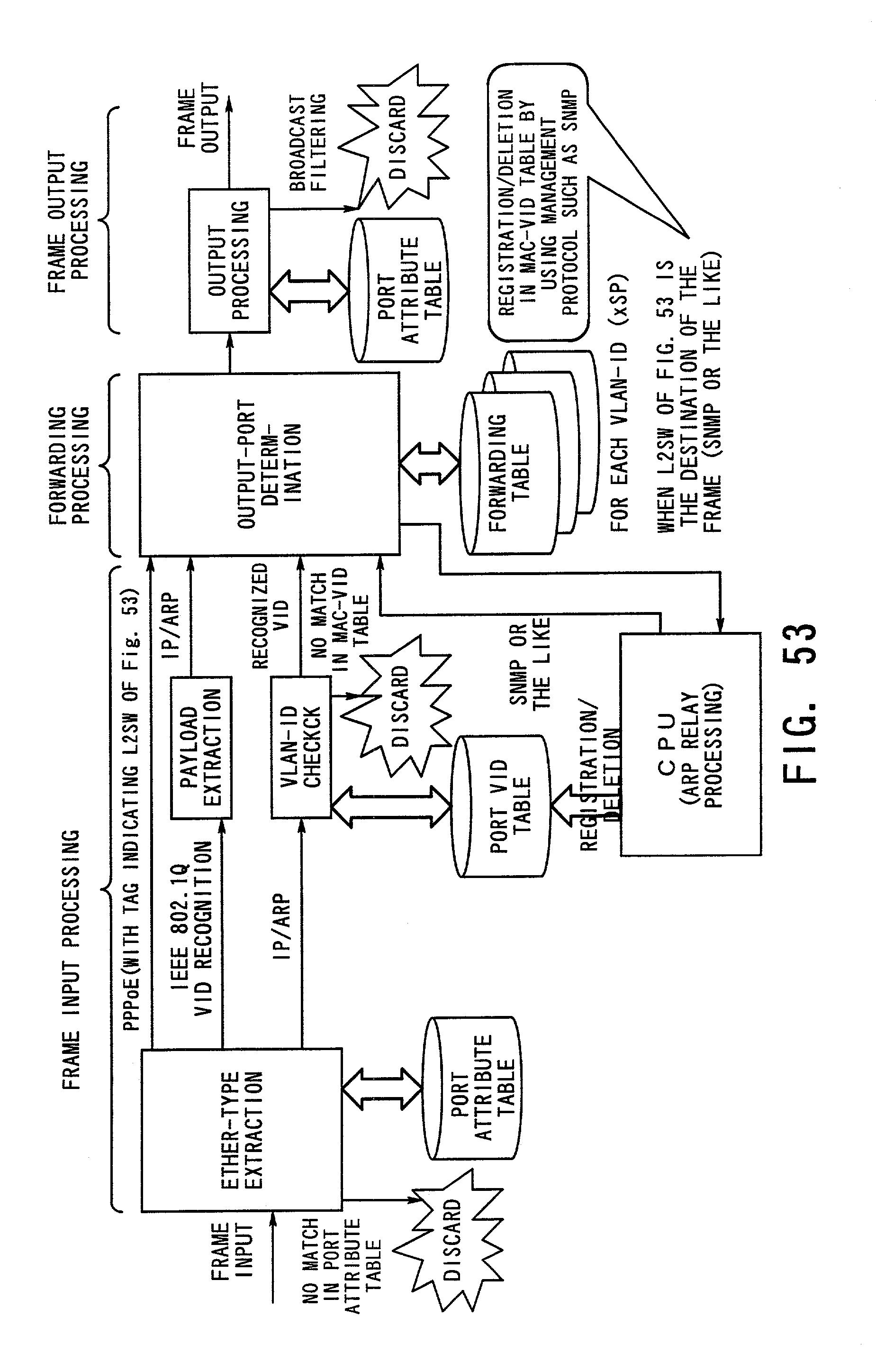 Patent US 7,469,298 B2