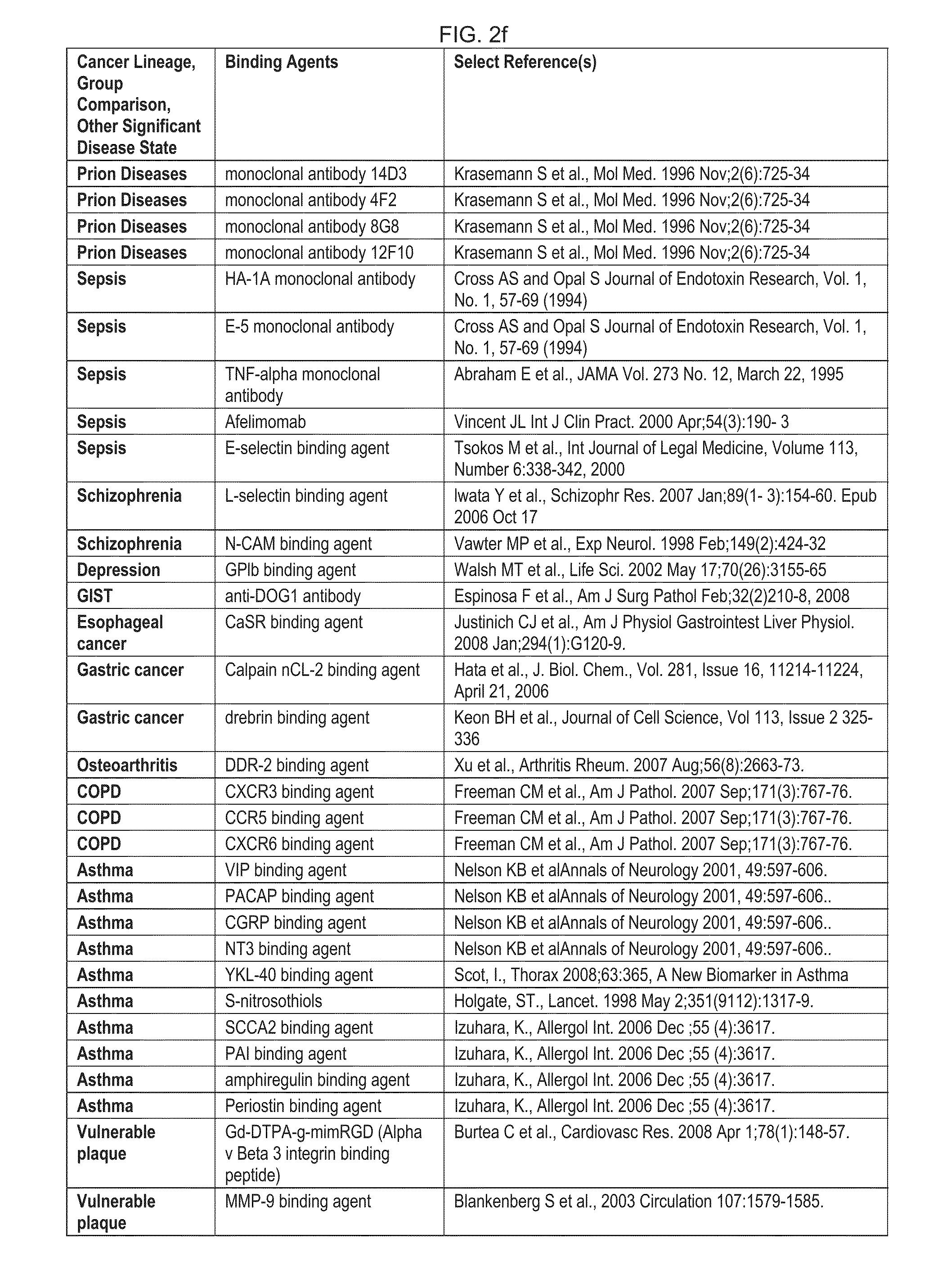 Patent US 9,128,101 B2