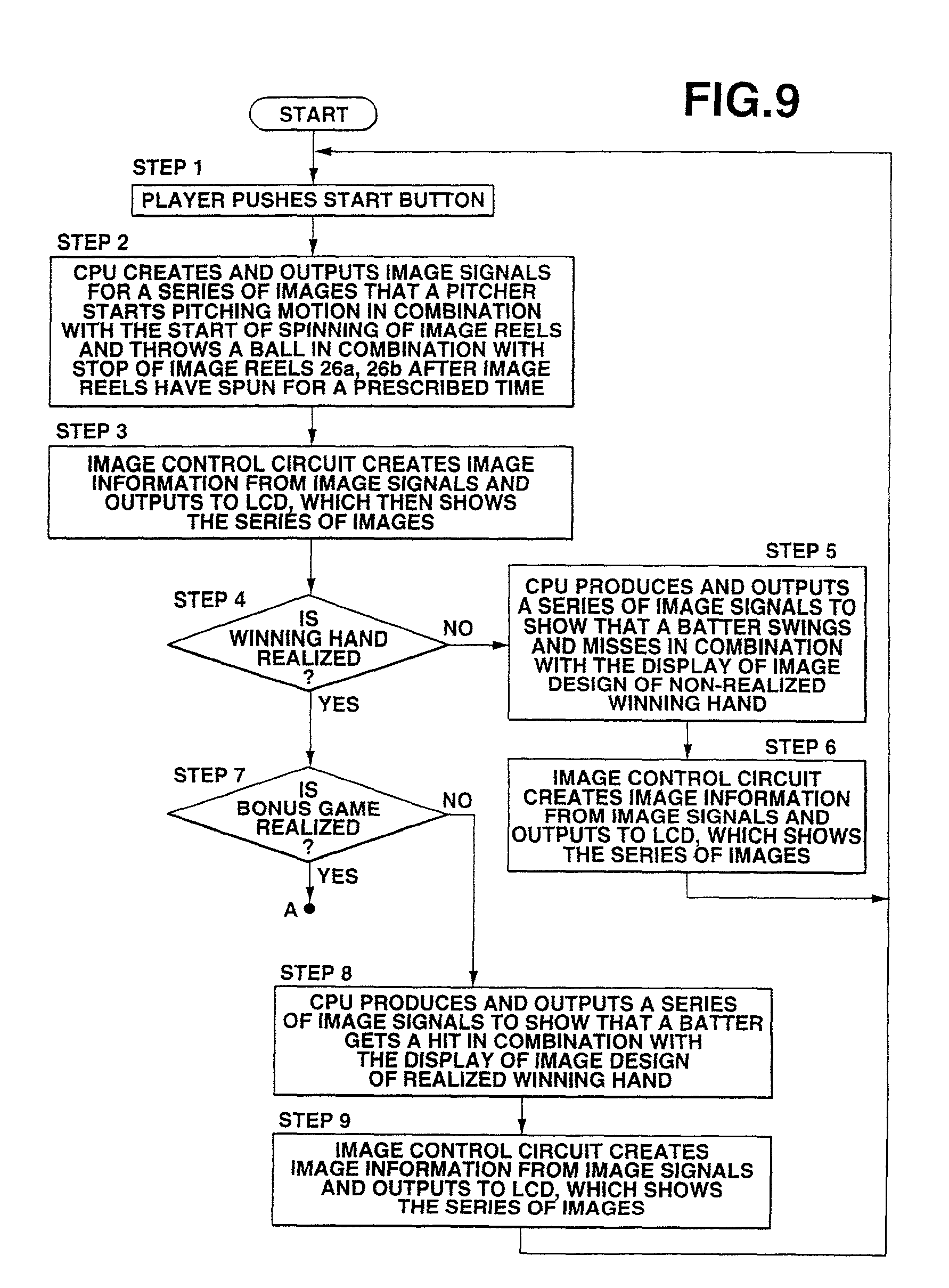 Patent Us 7121945 B2 Game Show Circuit 0 Petitions
