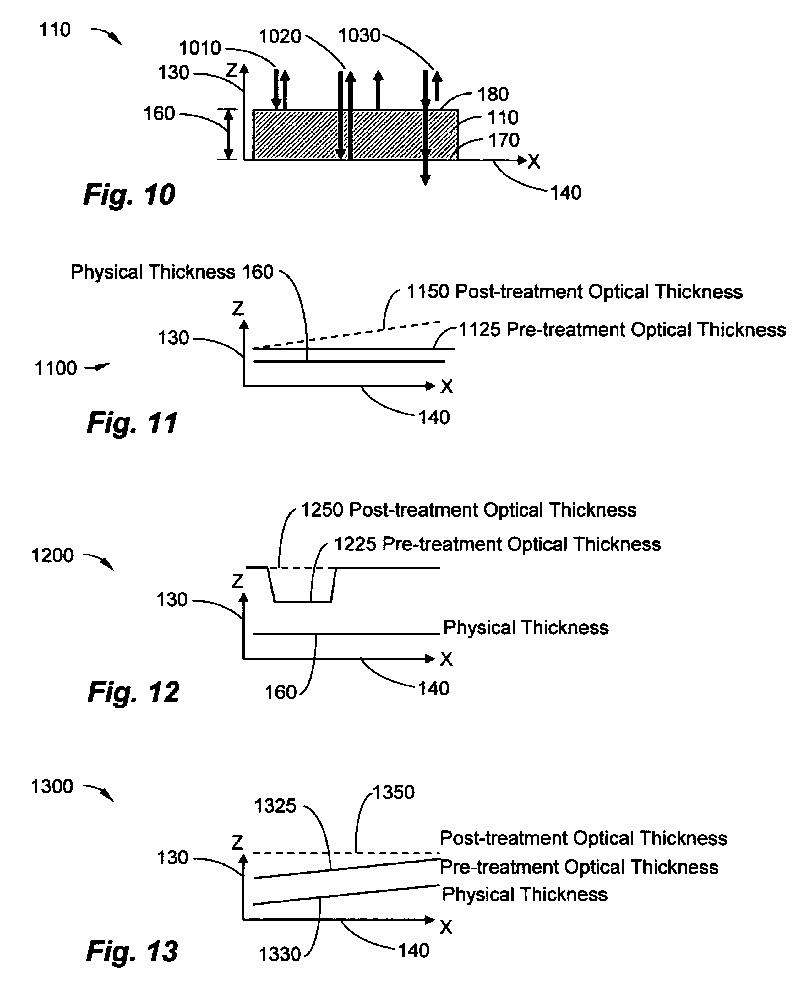Patent Us 7901870 B1 And Testing Of Highspeed Optical Integrated Circuits At Fujitsu
