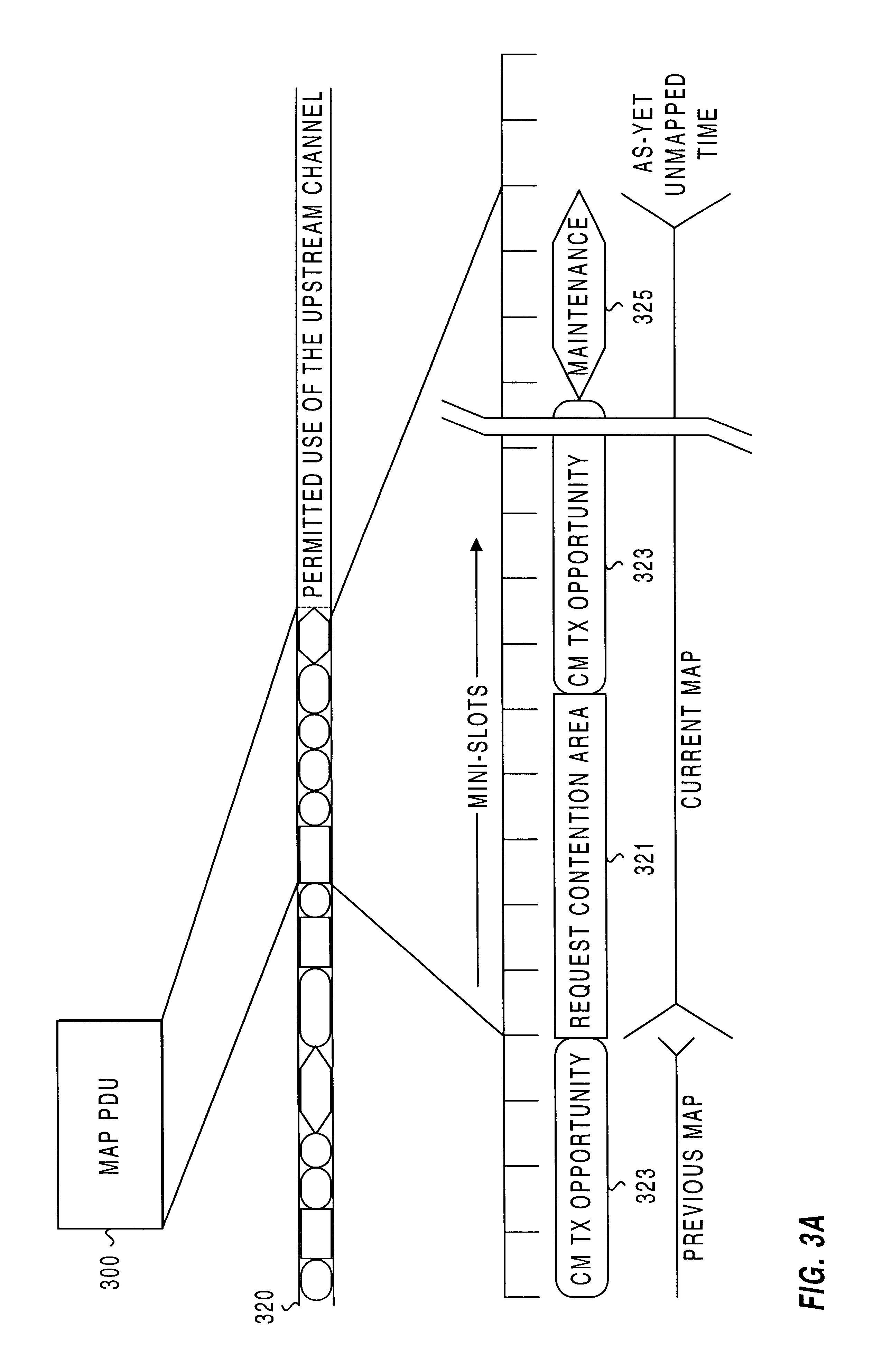 Patent Us 6728887 B1 Hybrid Fiber Coax Hfc Definition And Diagram