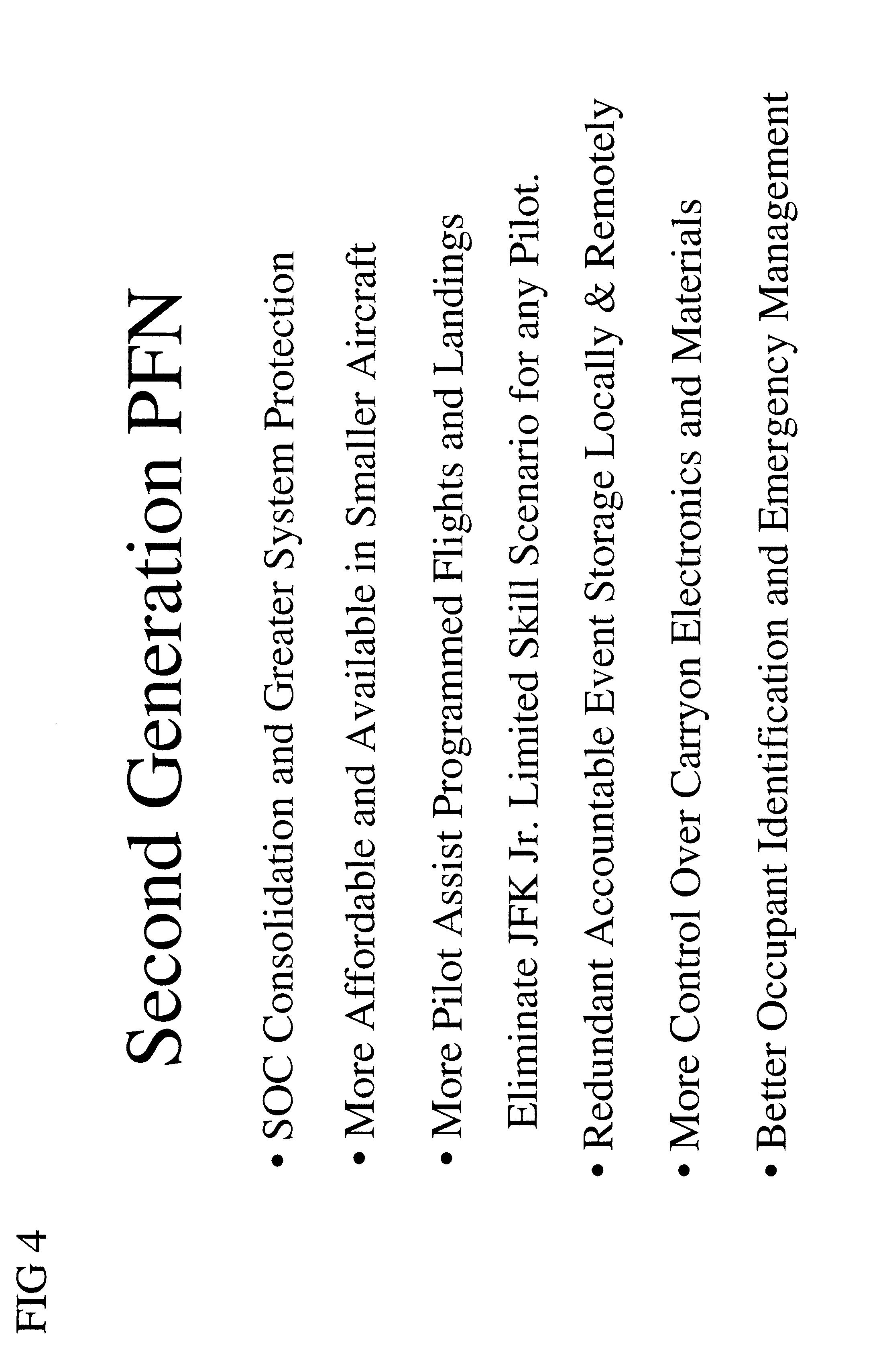 Patent Us 6965816 B2 Acac Ssr Wiring