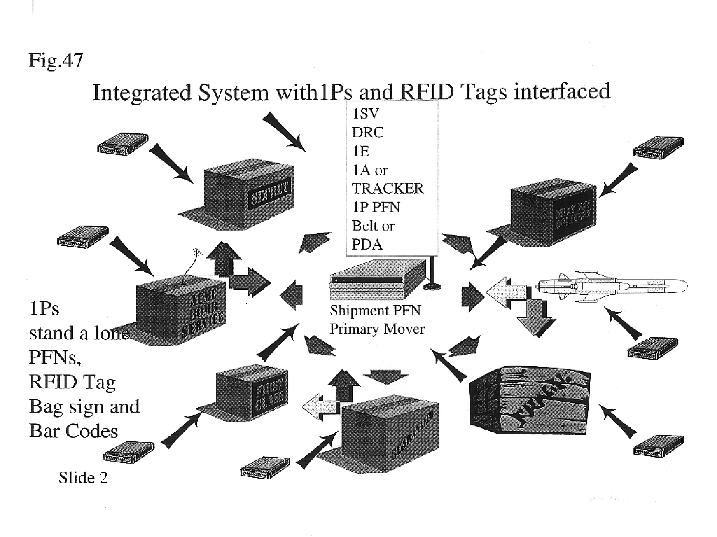 Patent Us 6965816 B2 Microcontrollers Gt Avr Rfid Based Security System With At89s52 0 Petitions