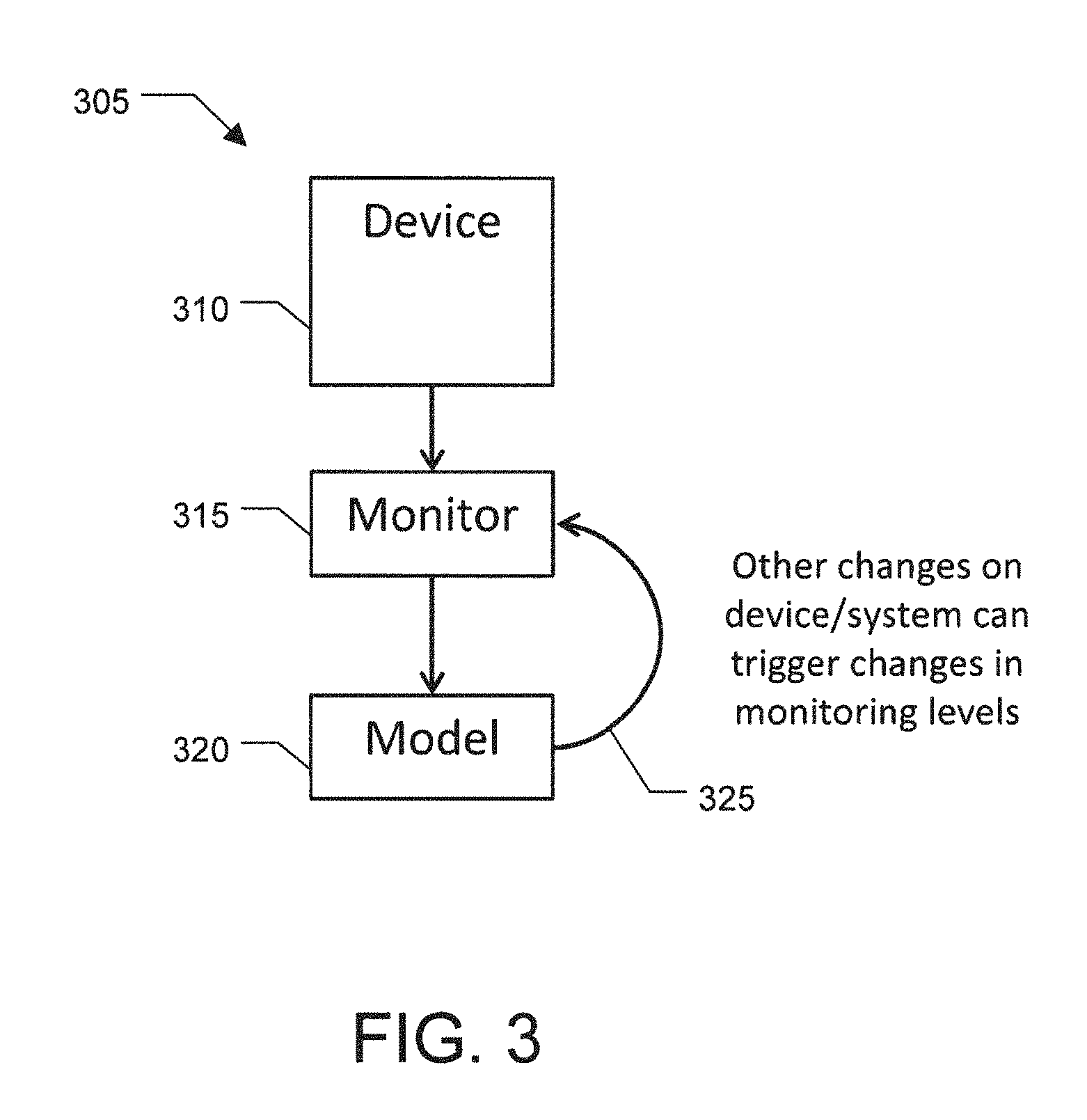 Patent US 10,122,747 B2
