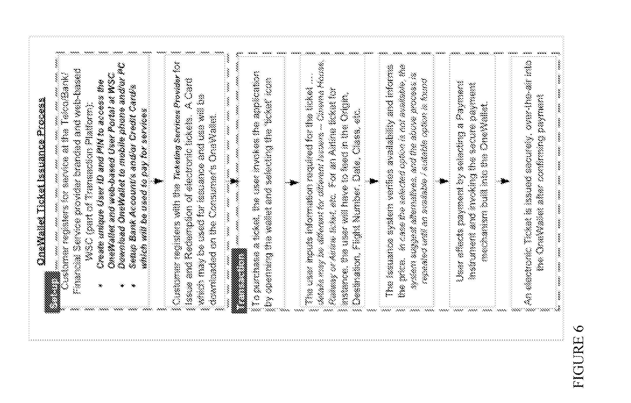 Patent Us 20070198432a1 Voucher Deposit Fz Cell 500