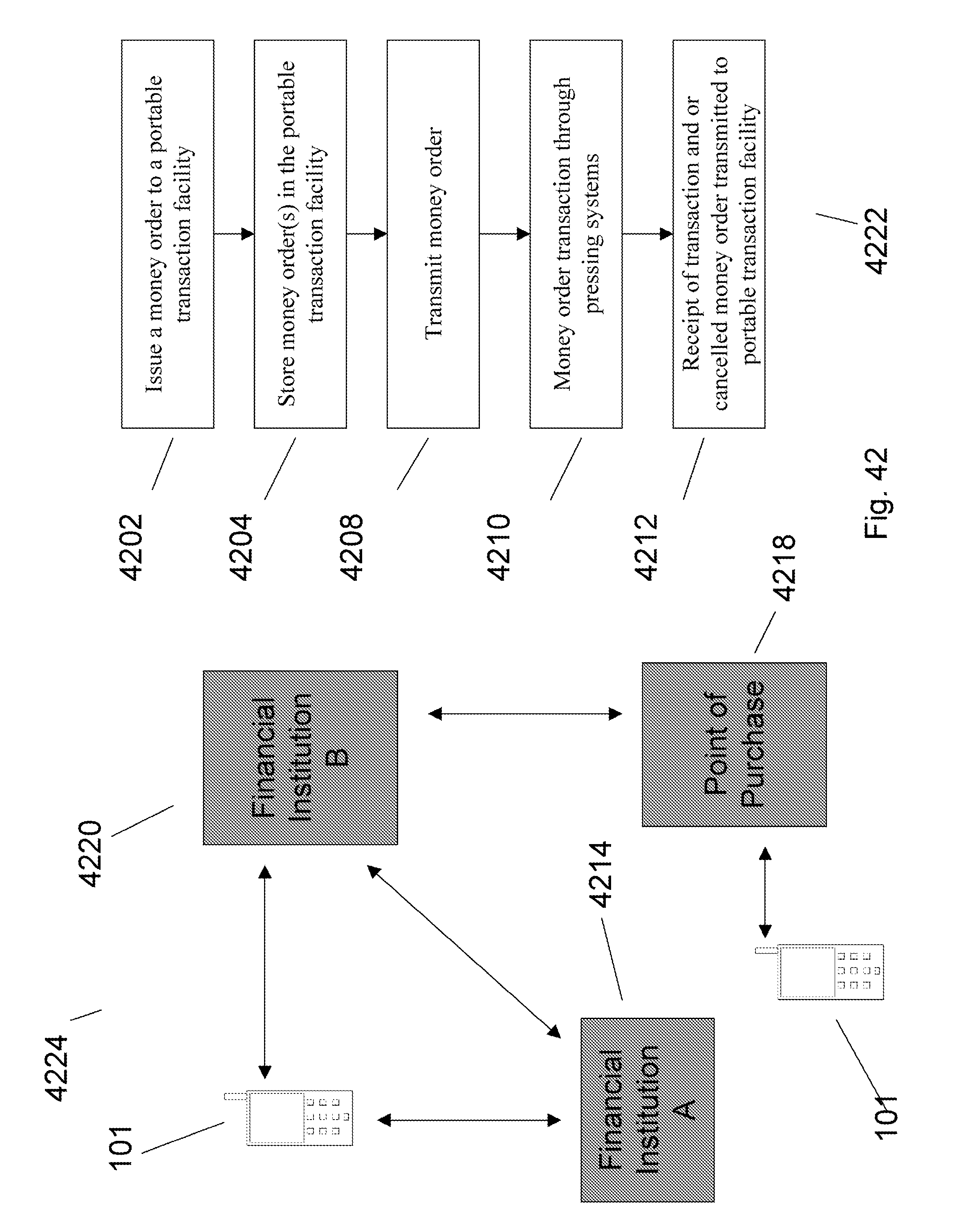 Patent US 20070198432A1 on