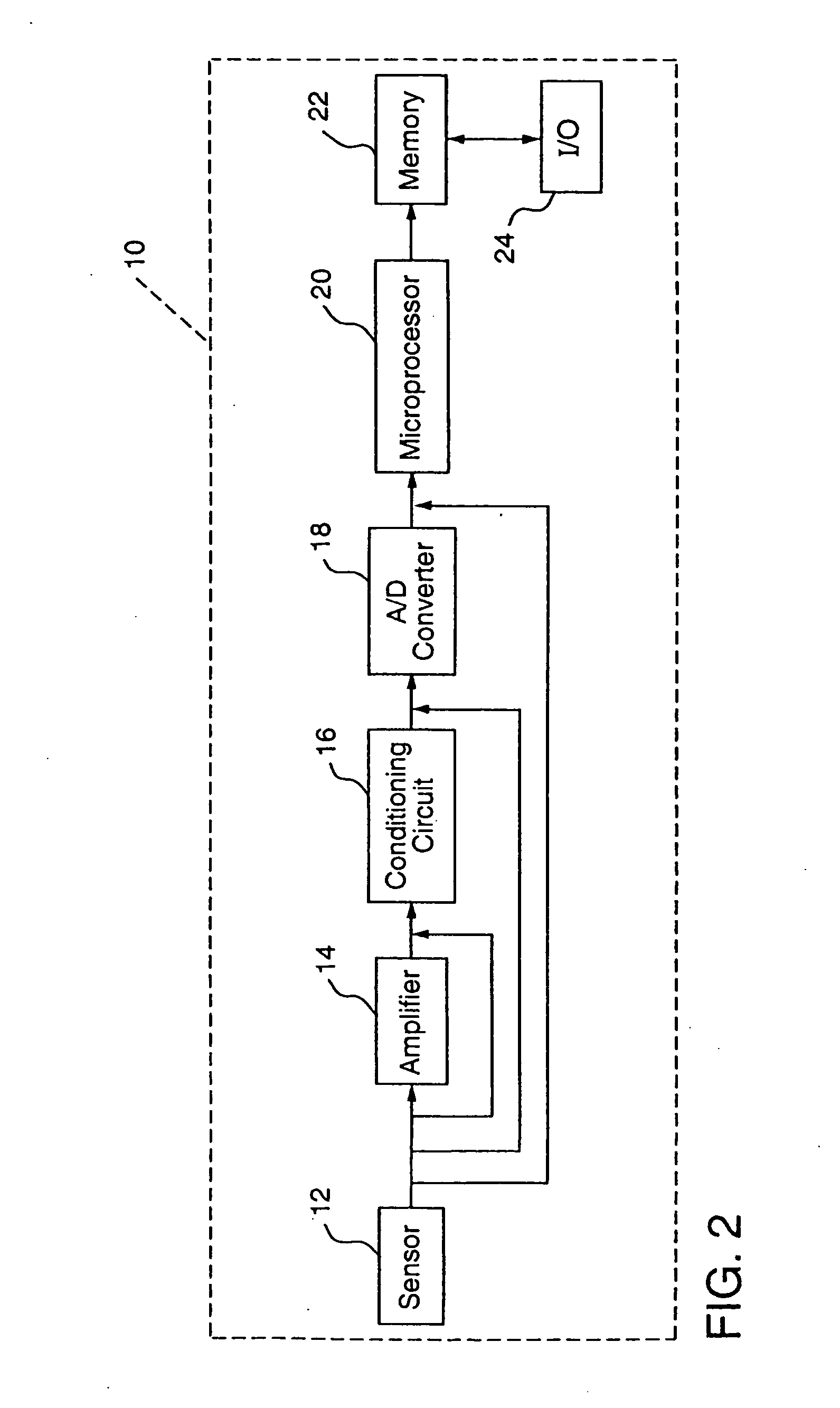 linear lightmeter circuit circuit diagram tradeoficcom indexhome · linear lightmeter circuit circuit diagram tradeoficcom · patent us 20060264730a1