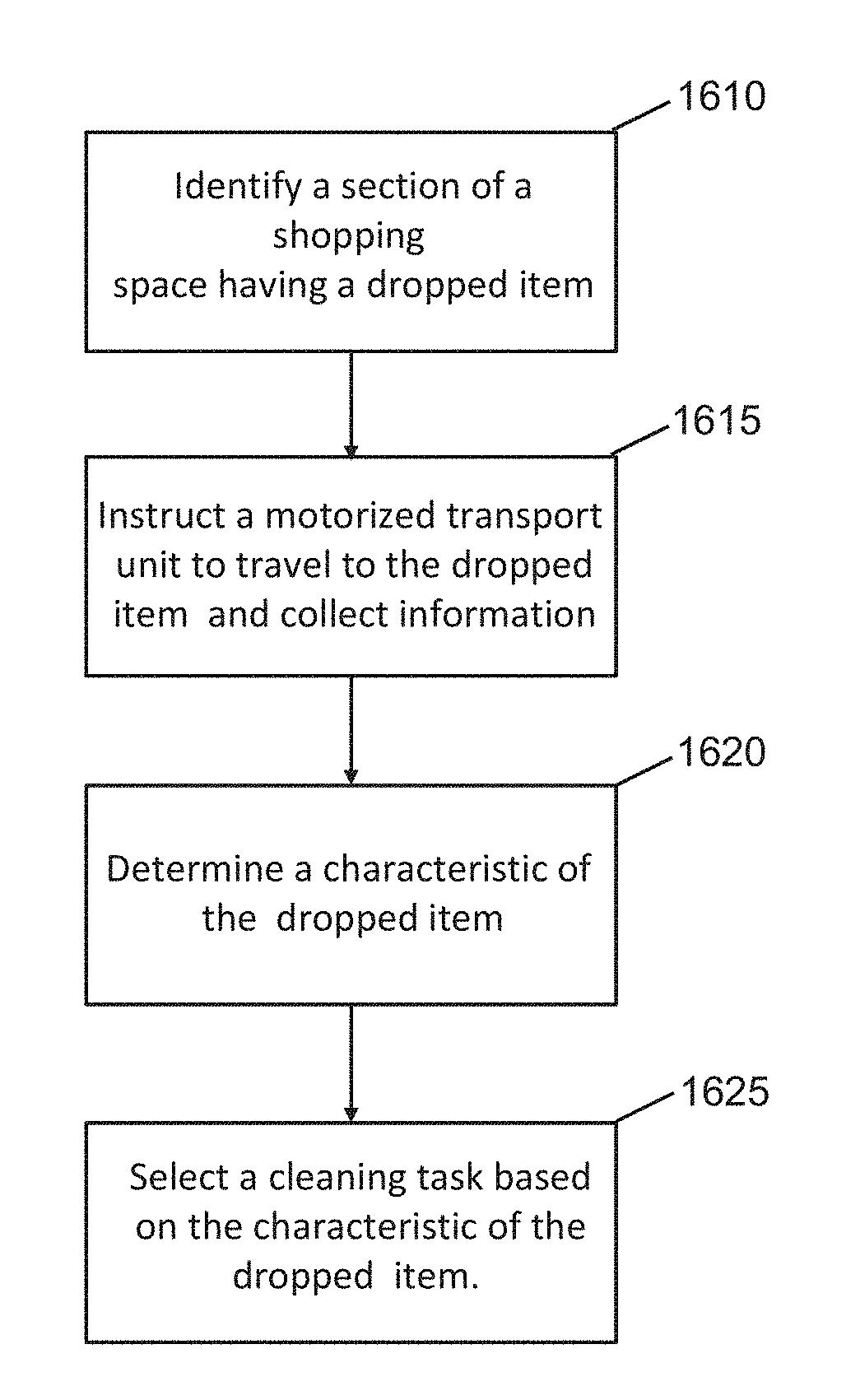Patent US 10,189,692 B2