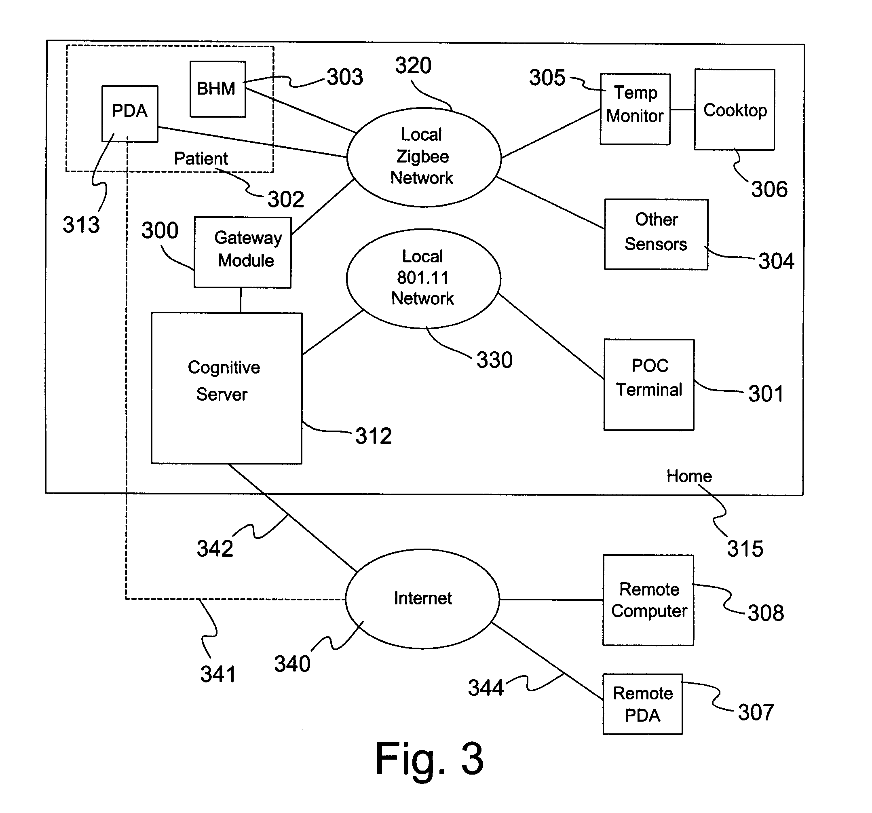 Patent US 20070197881A1