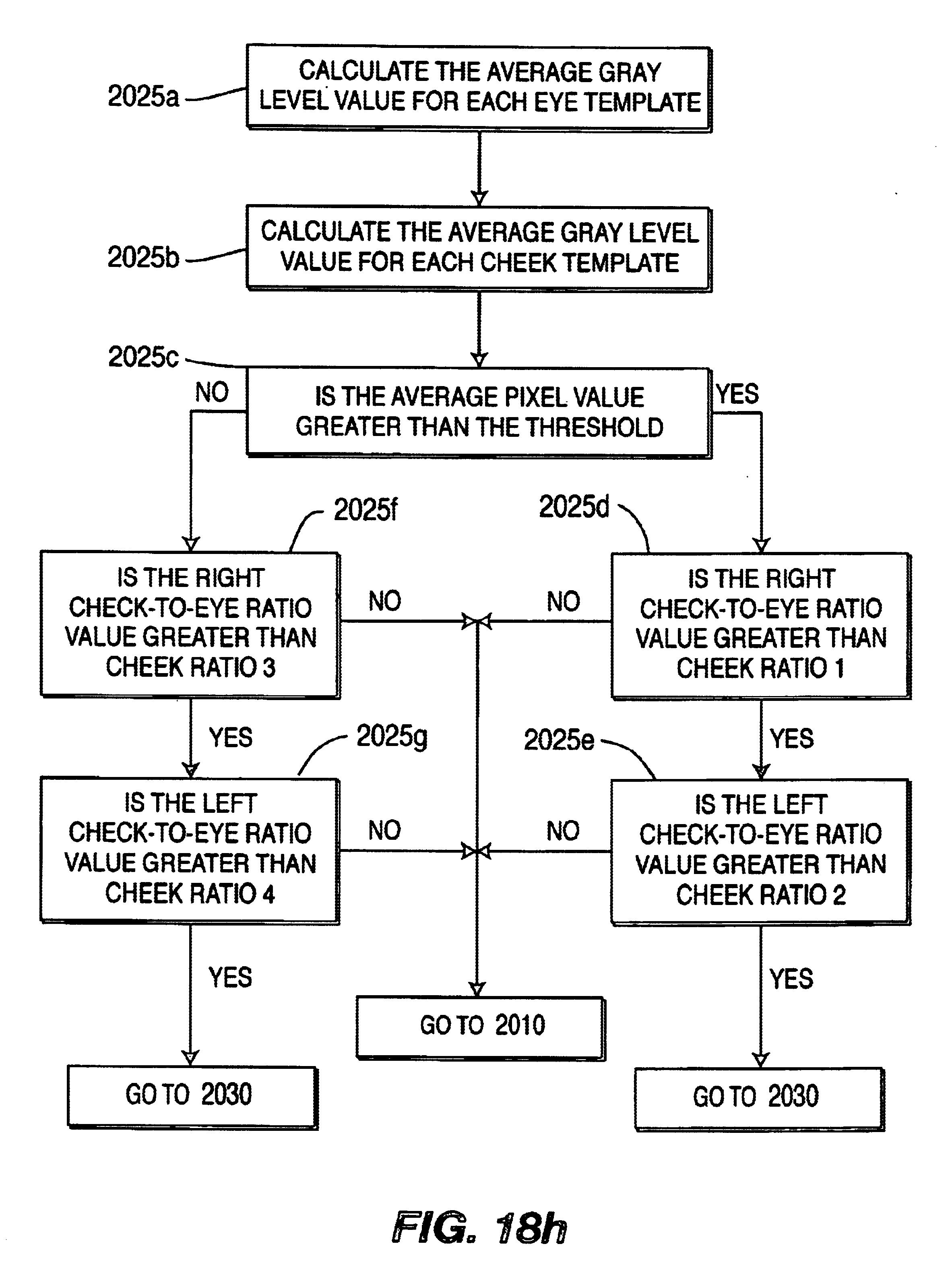 Patent US 6 714 665 B1