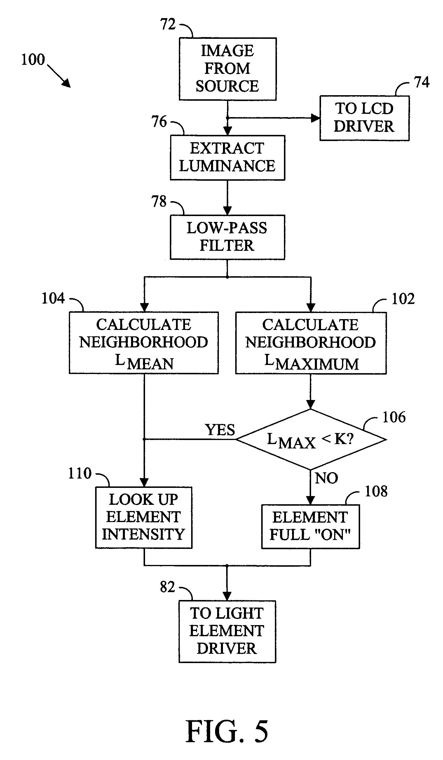 Patent US 7,737,936 B2