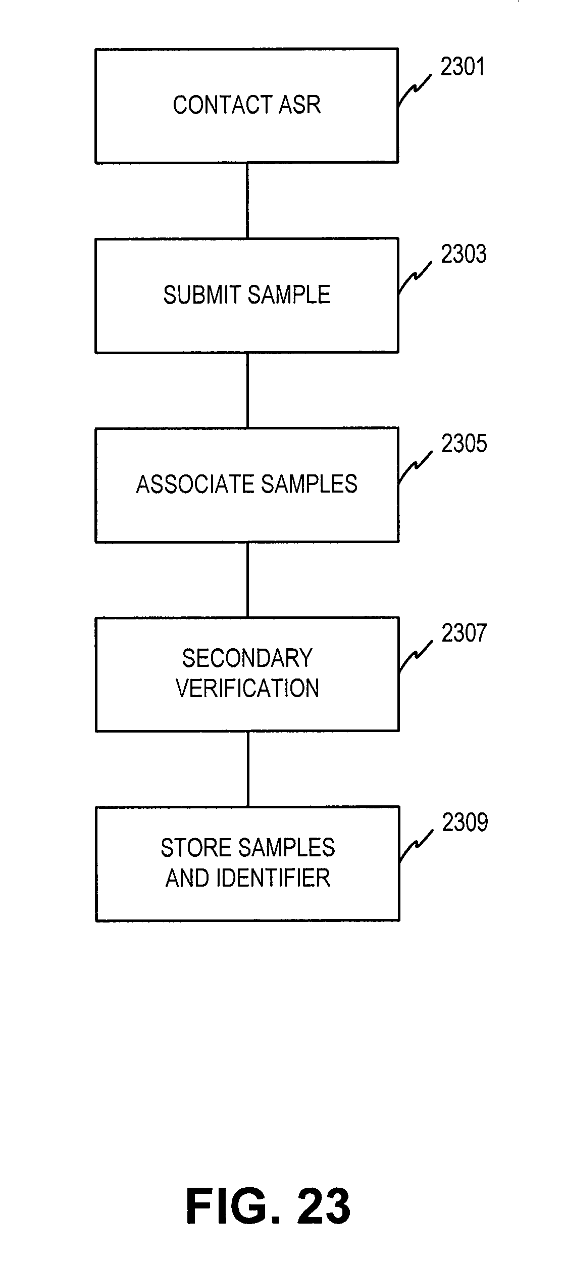 Patent Us 7 793 845 B2