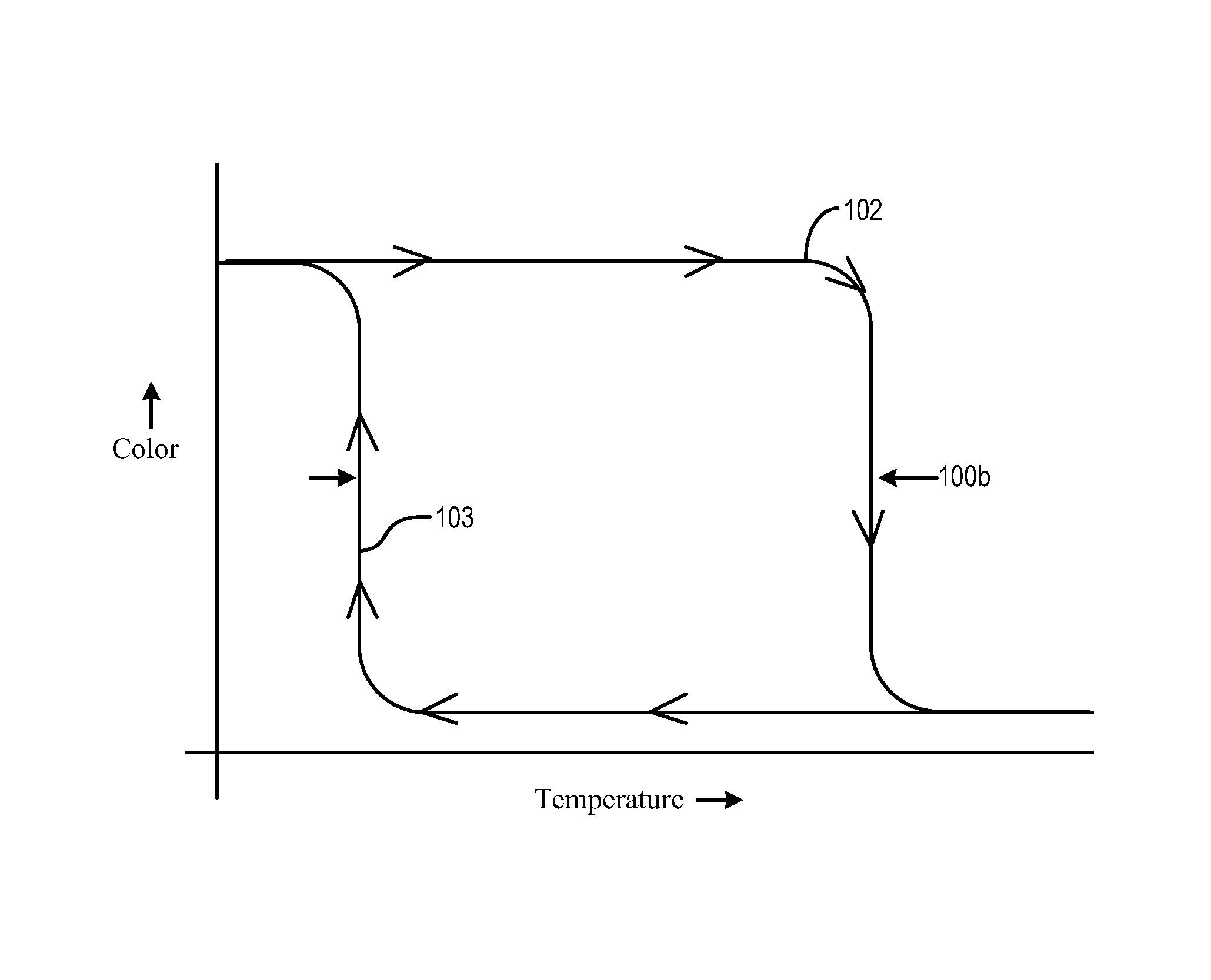 Patent US 8,883,049 B2