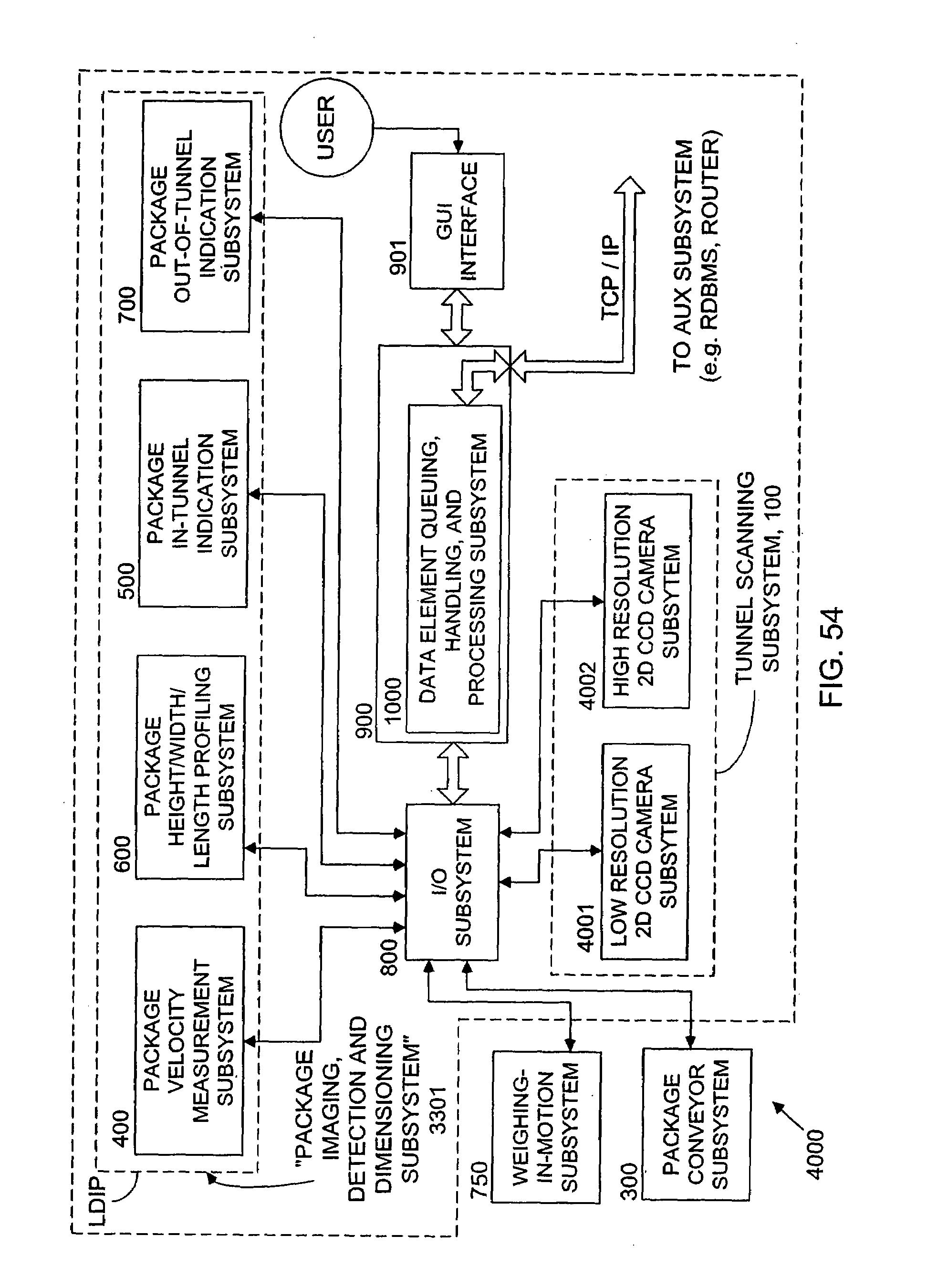 Patent Us 7527205 B2 Leddriven Led Display Circuit Design Powersupplycircuit Images