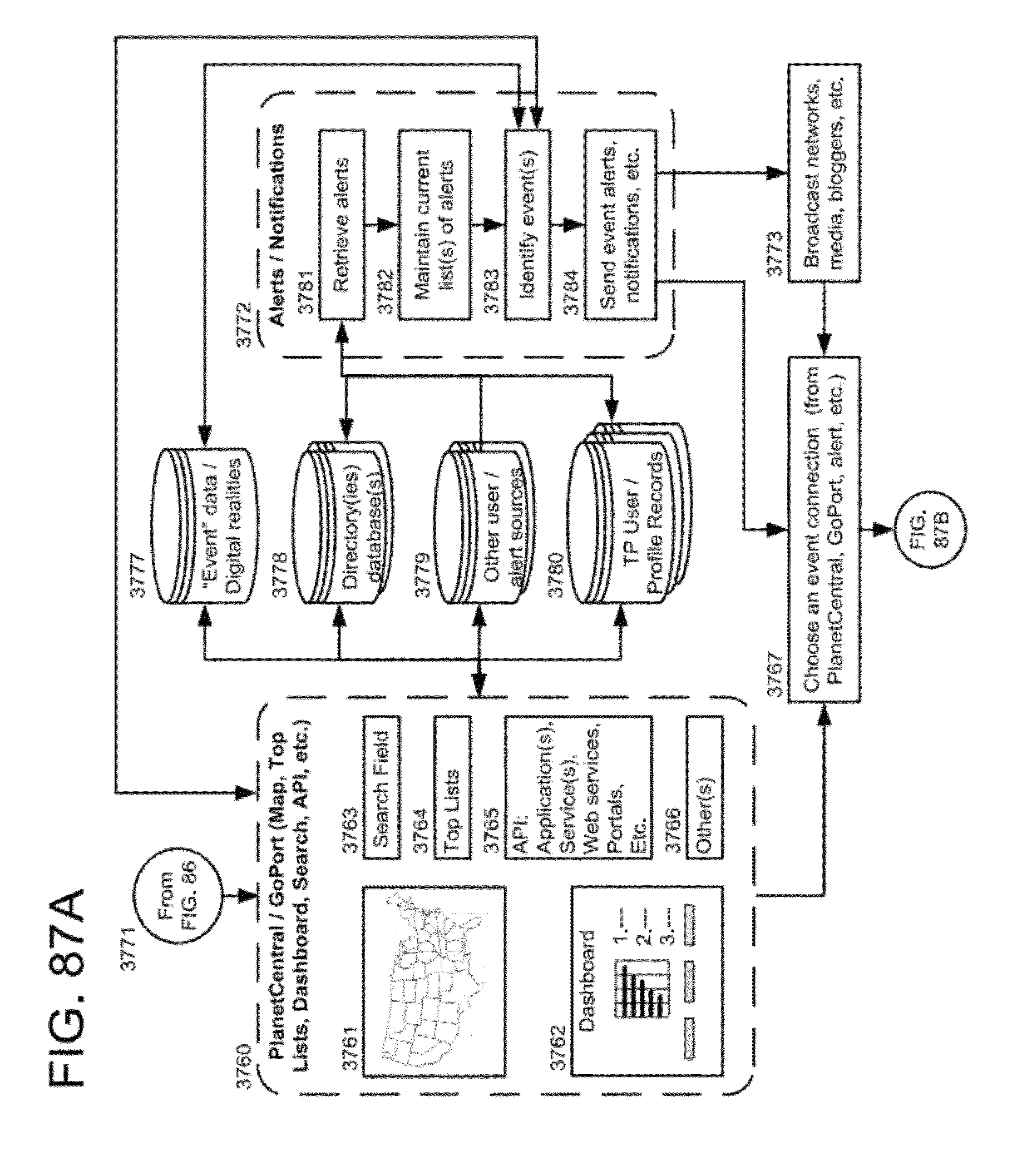 Loadcell Amplifier For Discontinuous Service Circuit Diagram
