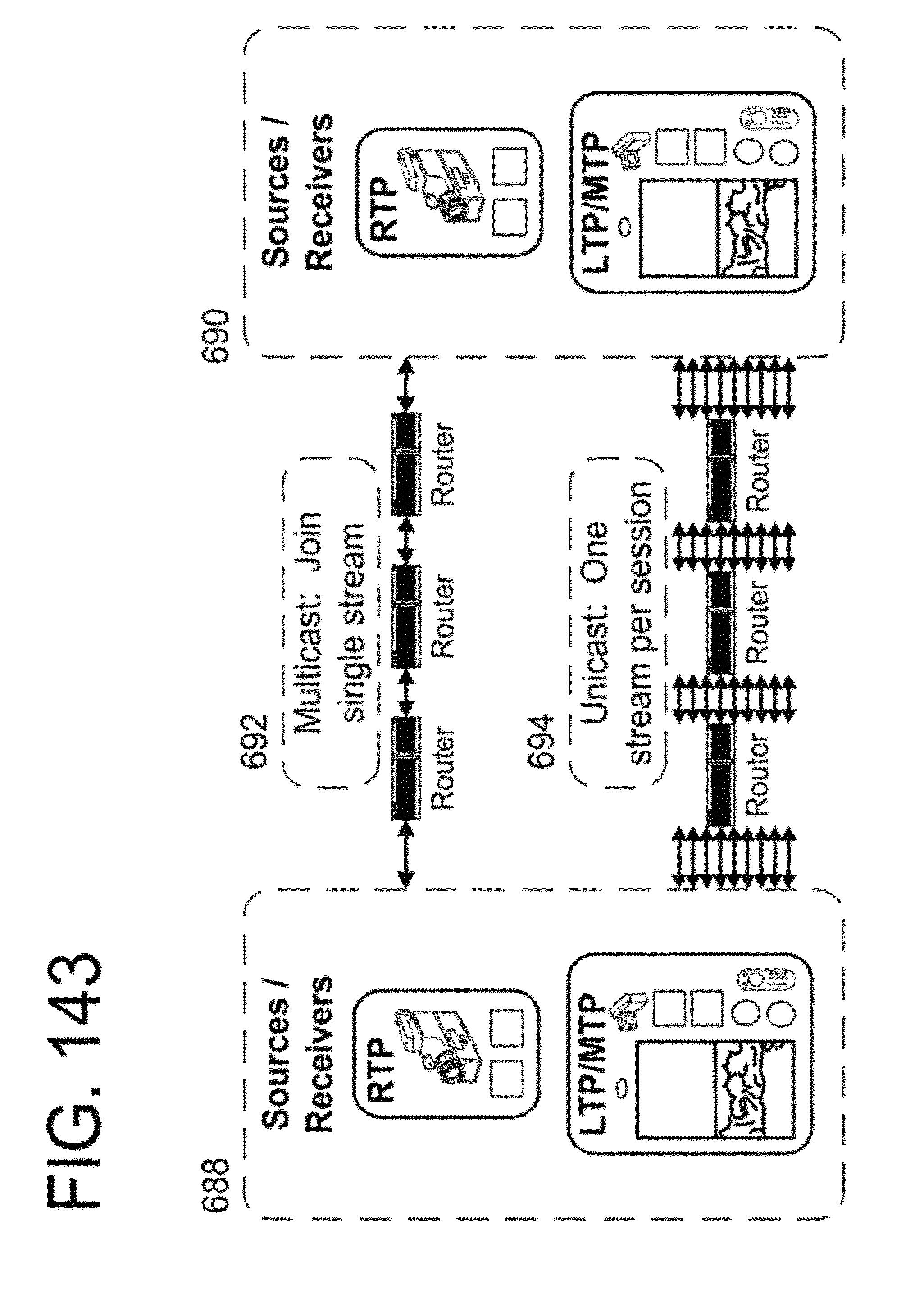 Patent US 9,183,560 B2 on