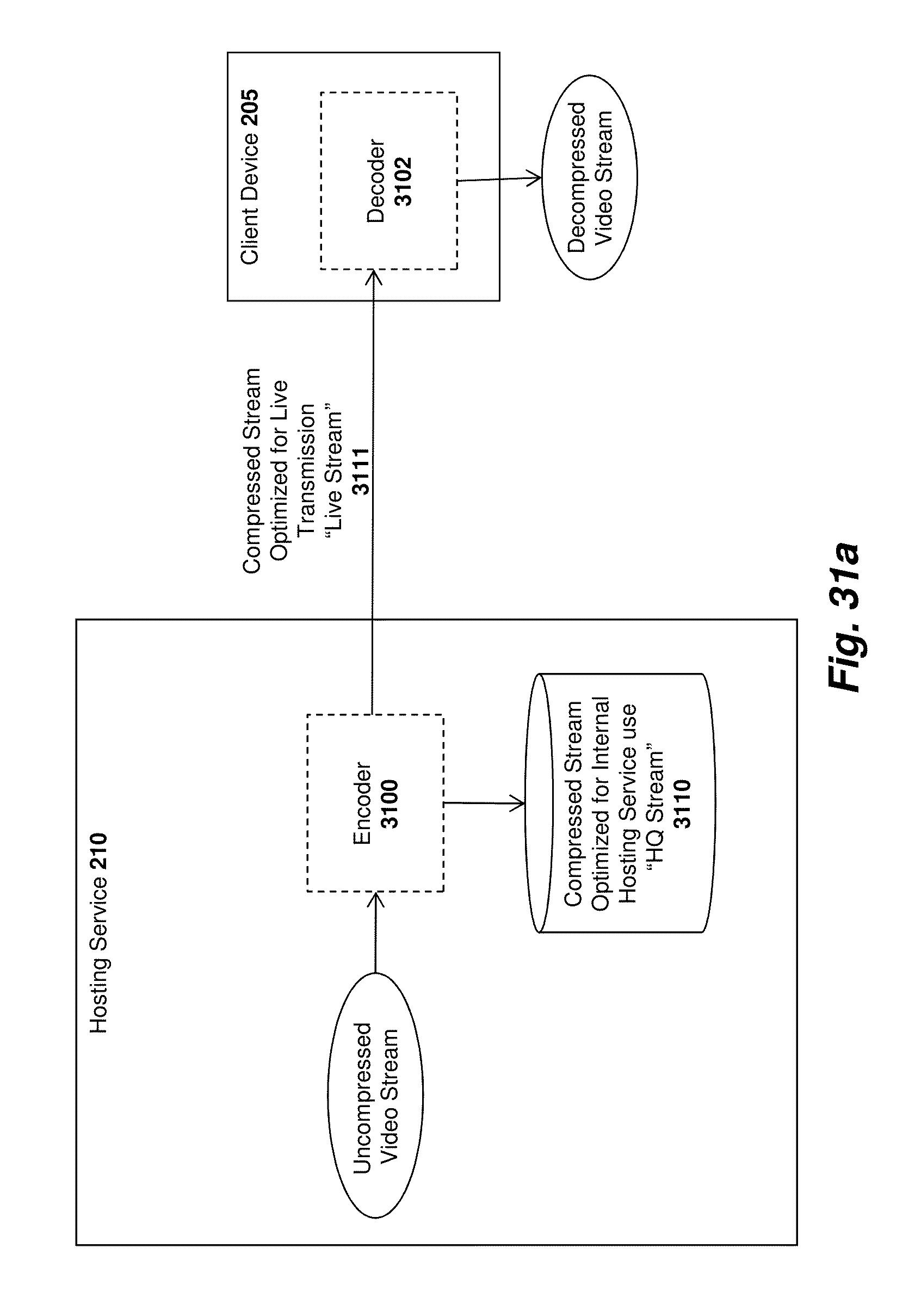 Patent US 9,420,283 B2