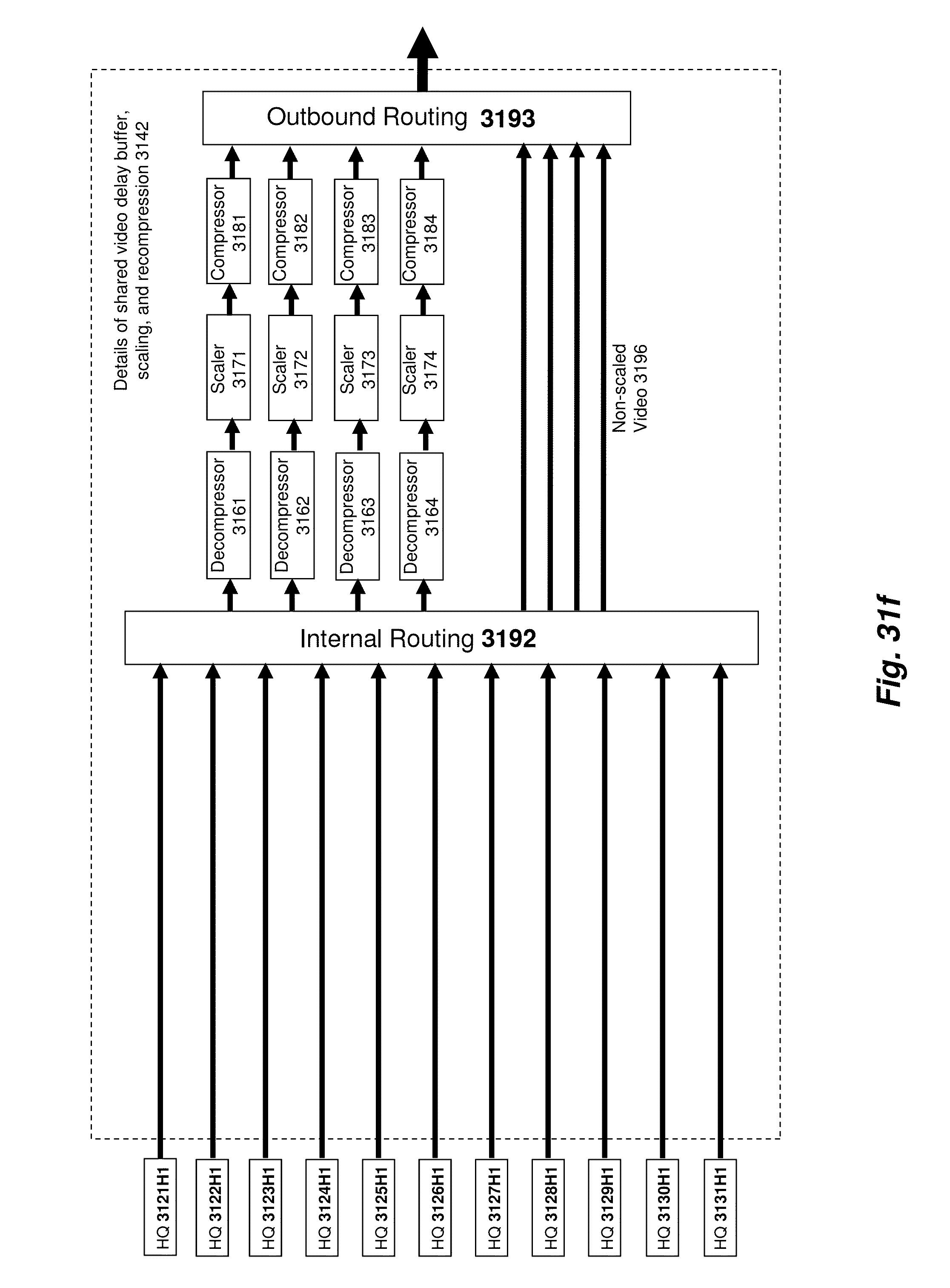 Axis Cgi Compression