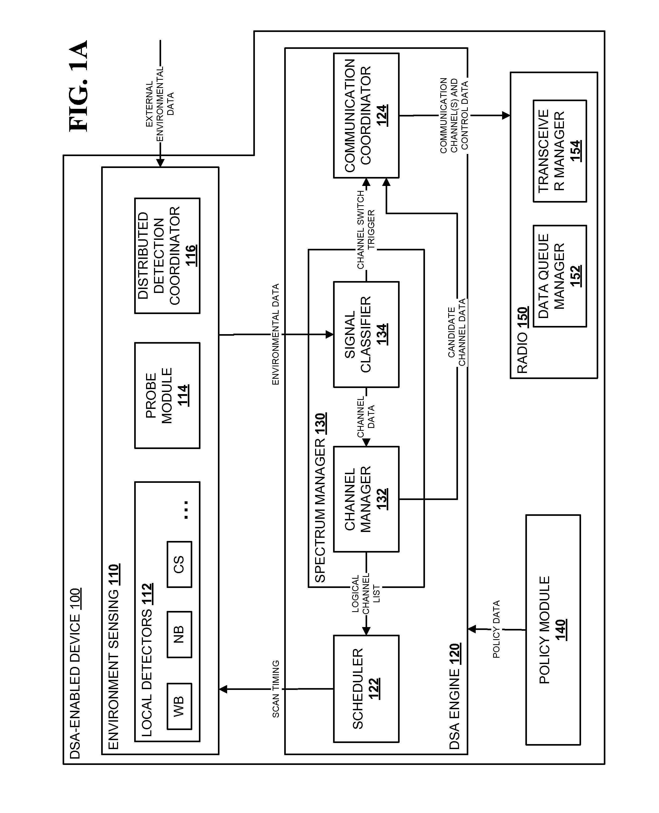 Patent US 9,900,782 B2