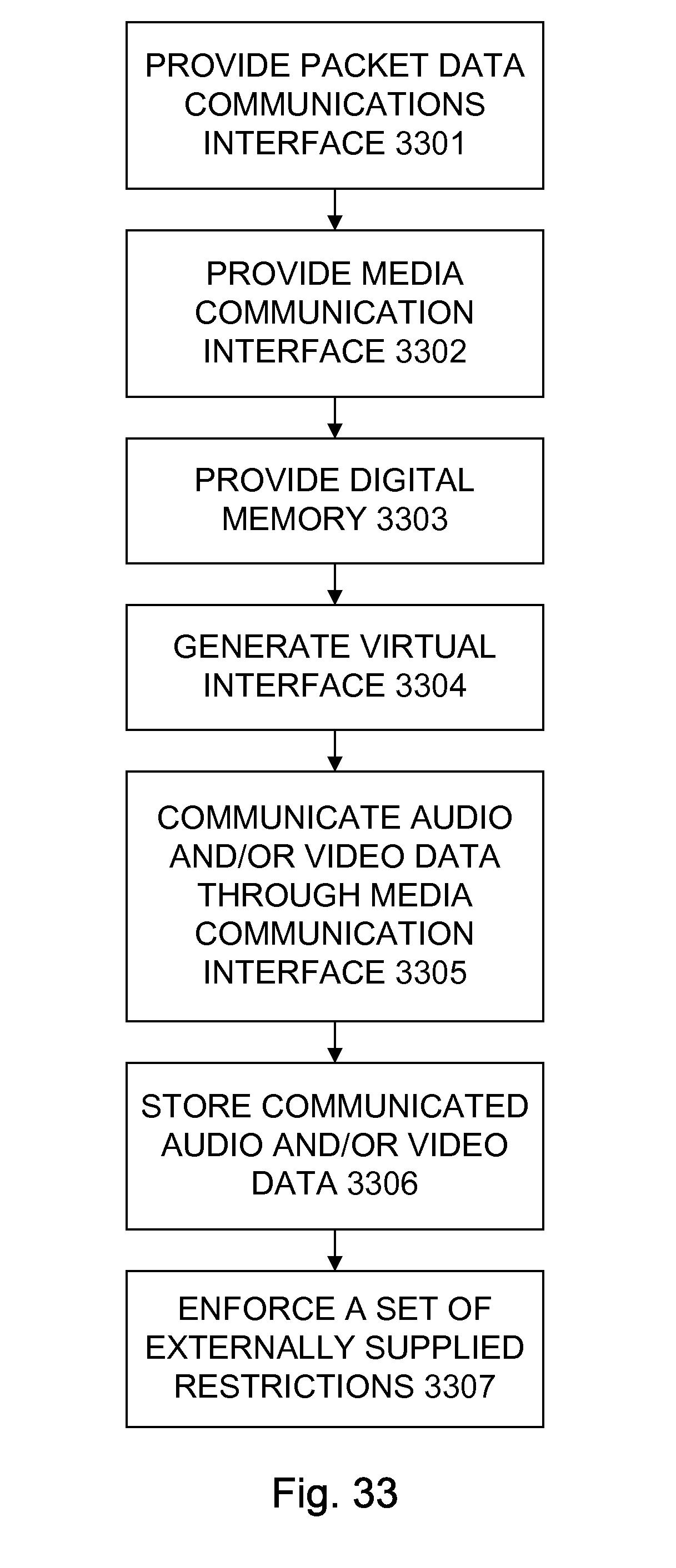 Patent US 7,904,187 B2