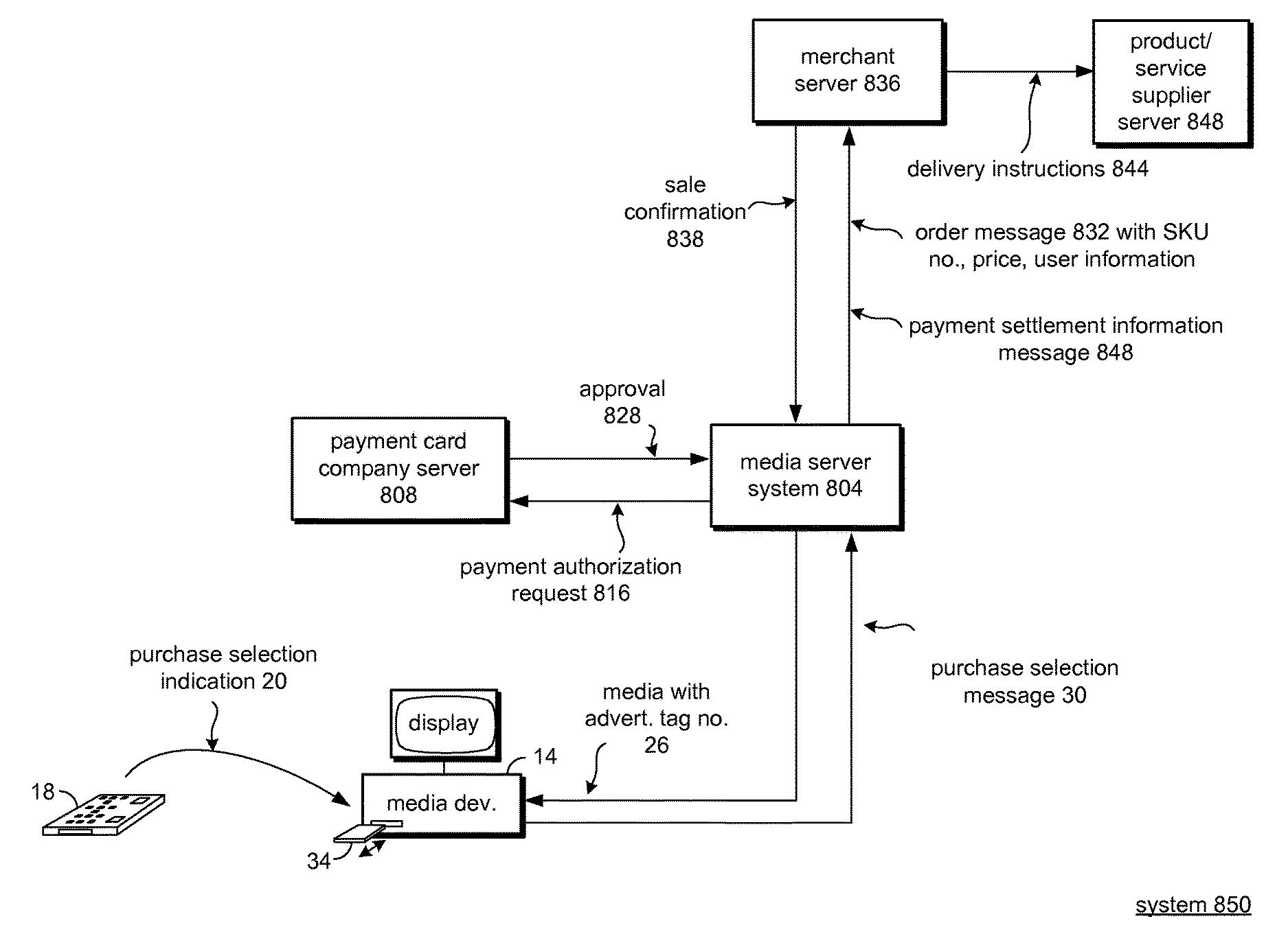 Patent US 9,805,347 B2