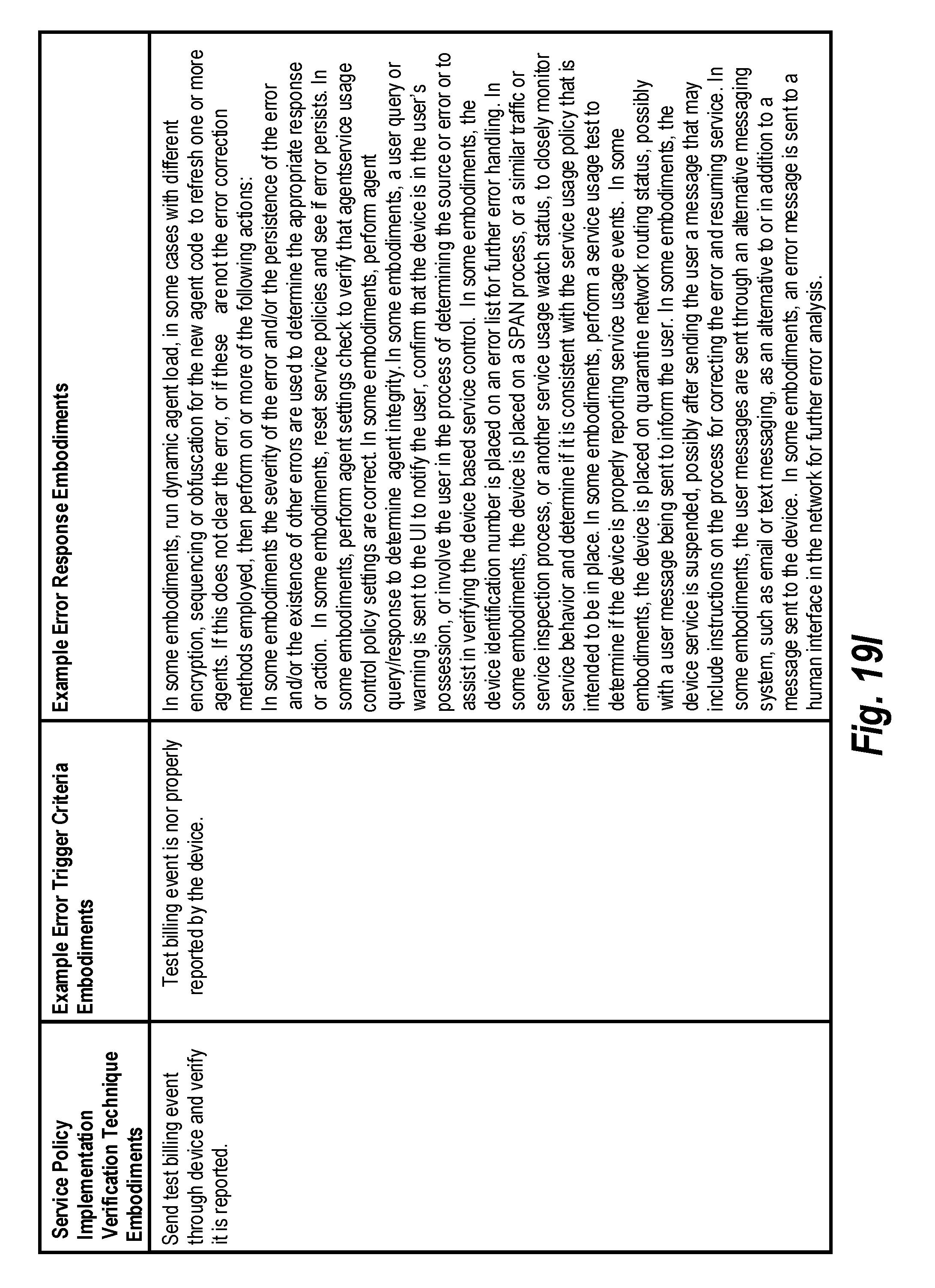 Patent US 10,171,988 B2