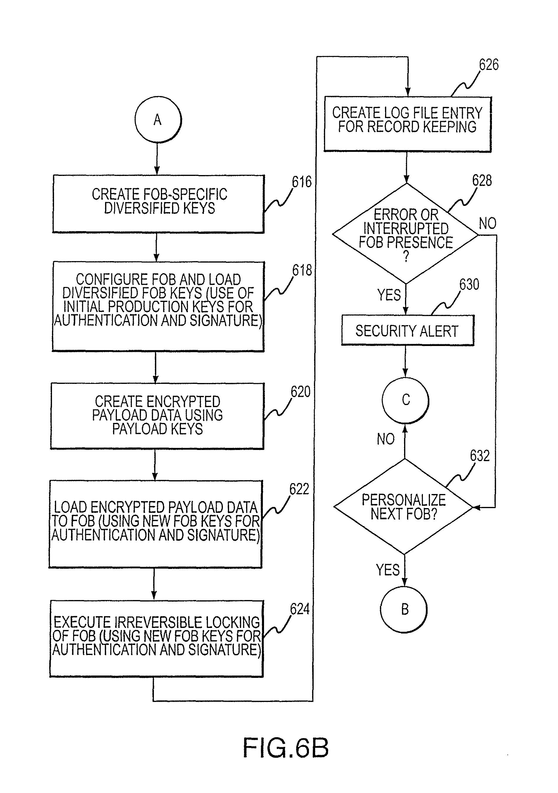 Fullwave Rectifier Circuit Diagram Tradeoficcom Wiring Online Patent Us 9886692 B2