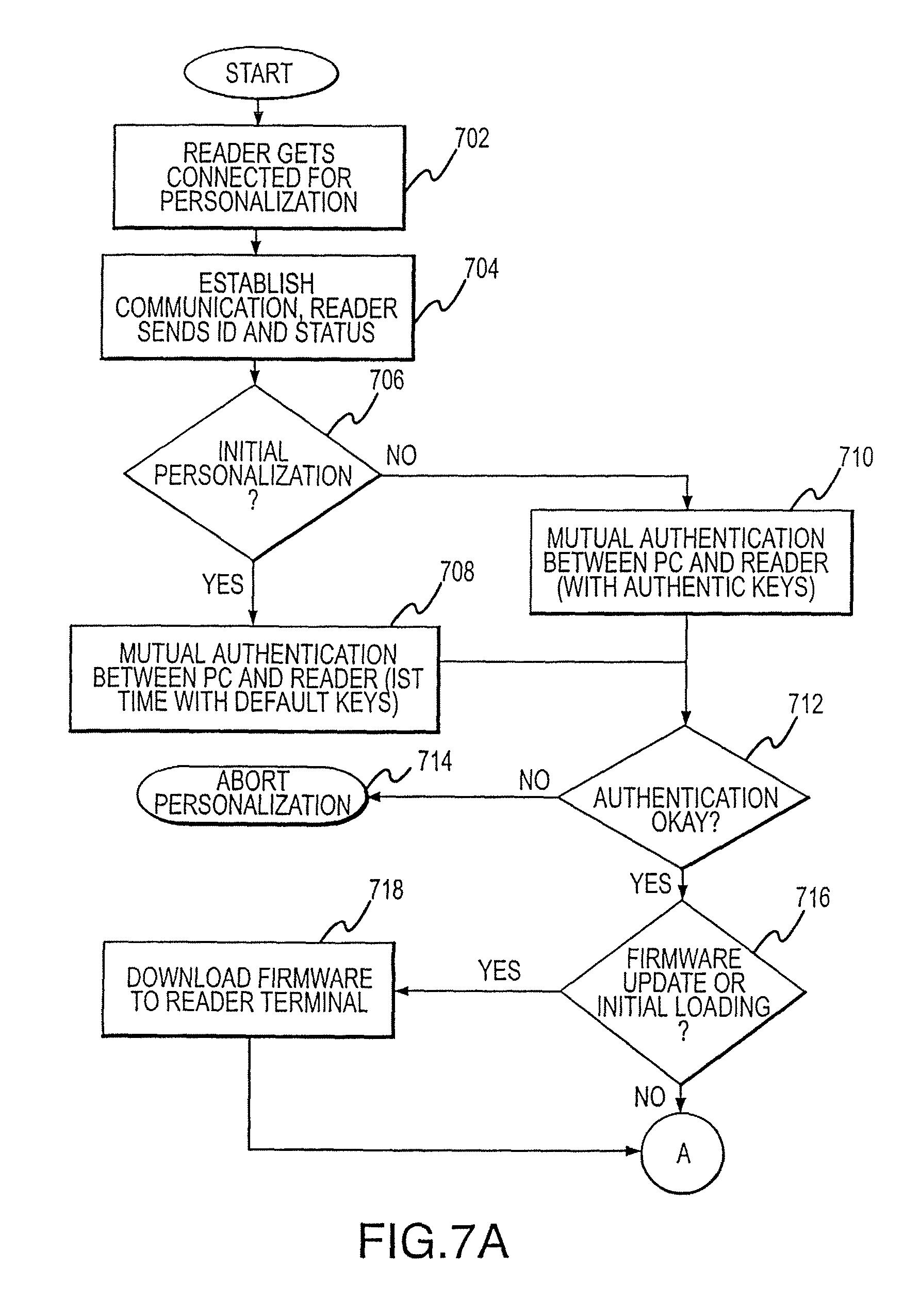 Patent Us 9886692 B2 Radar Transponder Circuit Diagram Tradeoficcom 0 Petitions