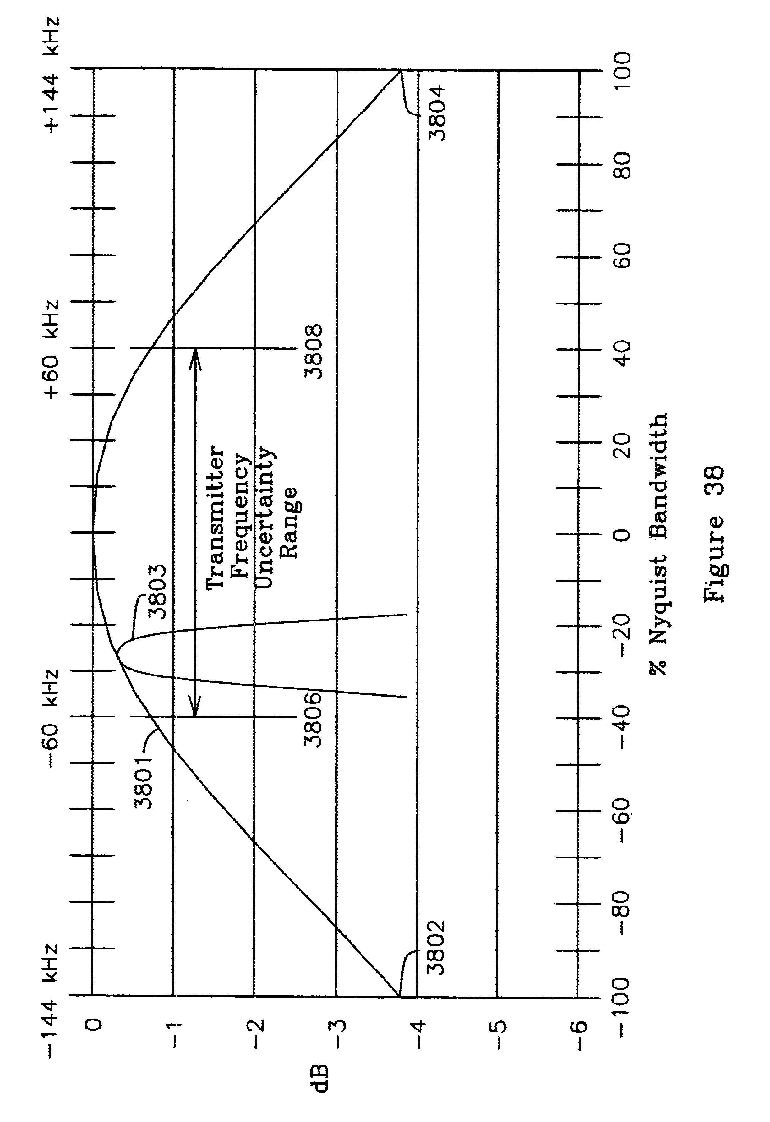 Patent Us 6639939 B1 45khz Lowpass Statevariable Filter Circuit Diagram Tradeofic Images