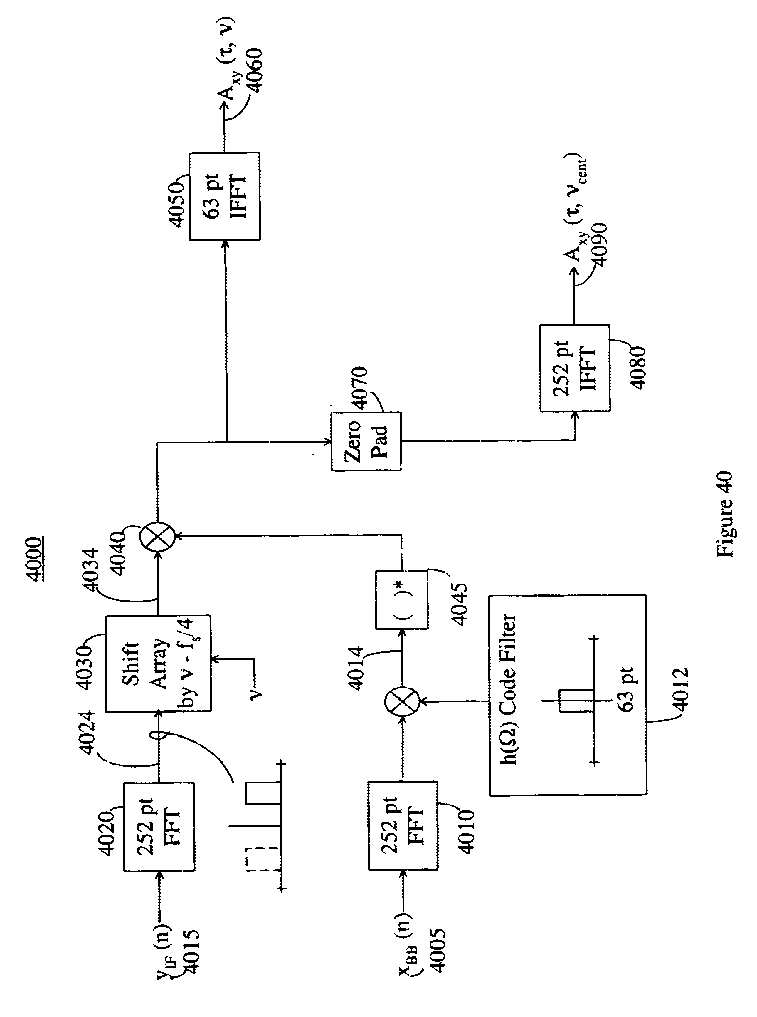Patent Us 6639939 B1 Likewise On Off Push Button Switch Circuit Timer Schematic Symbol Images