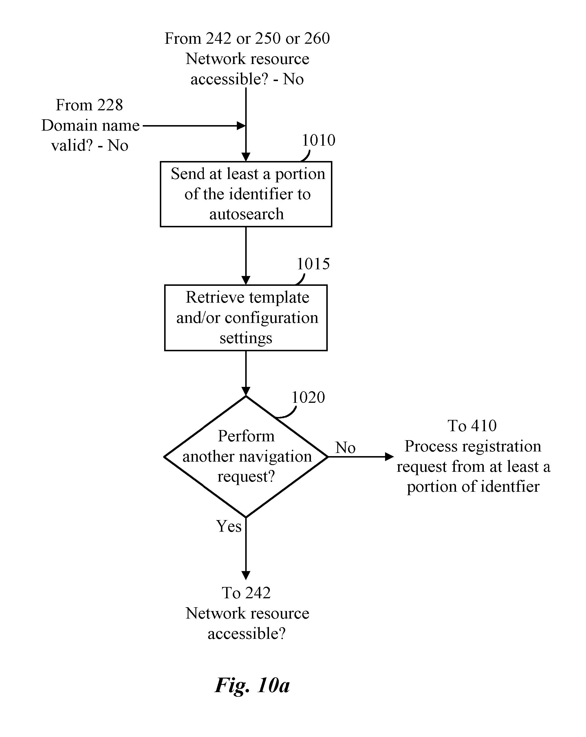 Patent US 8,635,340 B1
