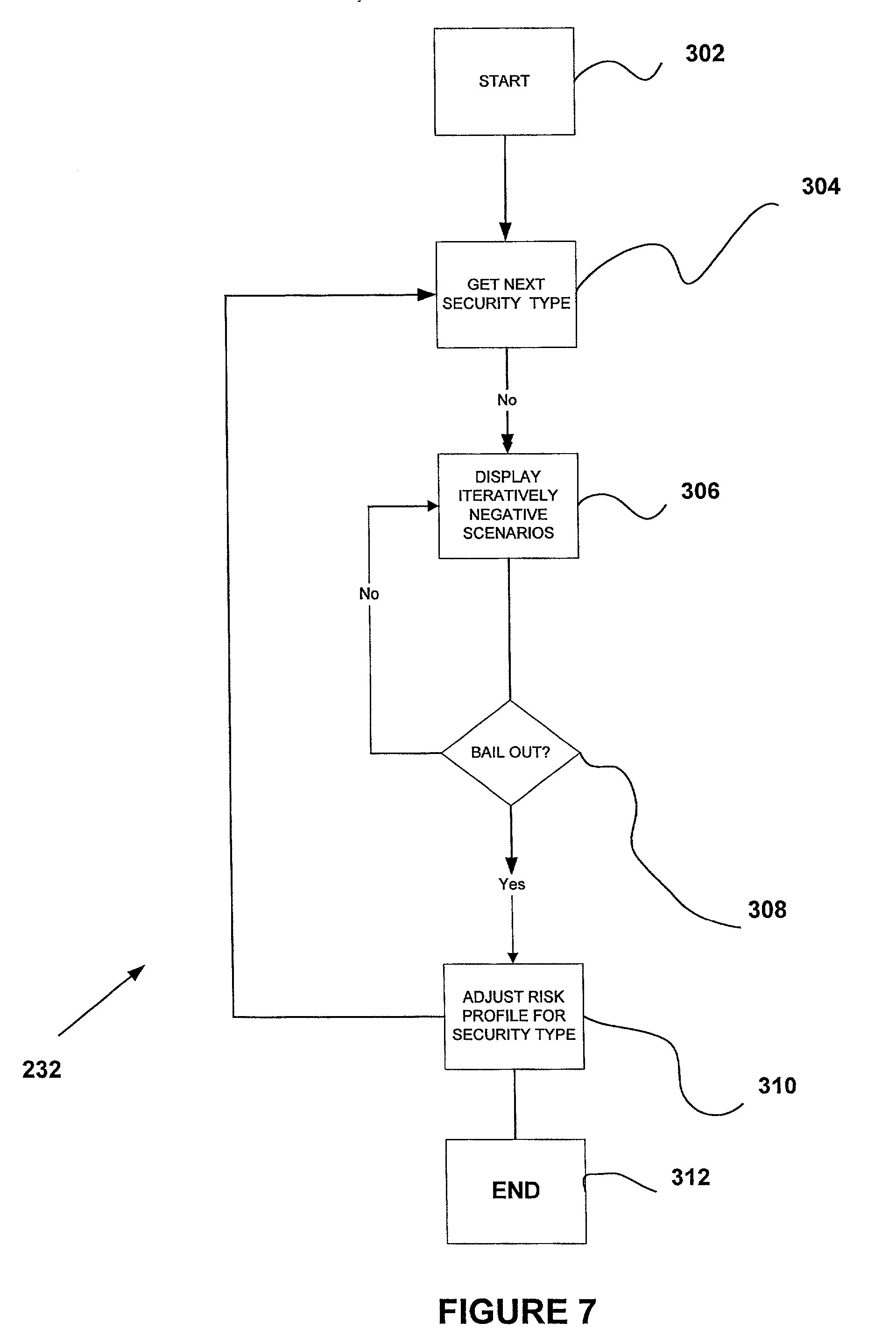 Patent US 20020147671A1