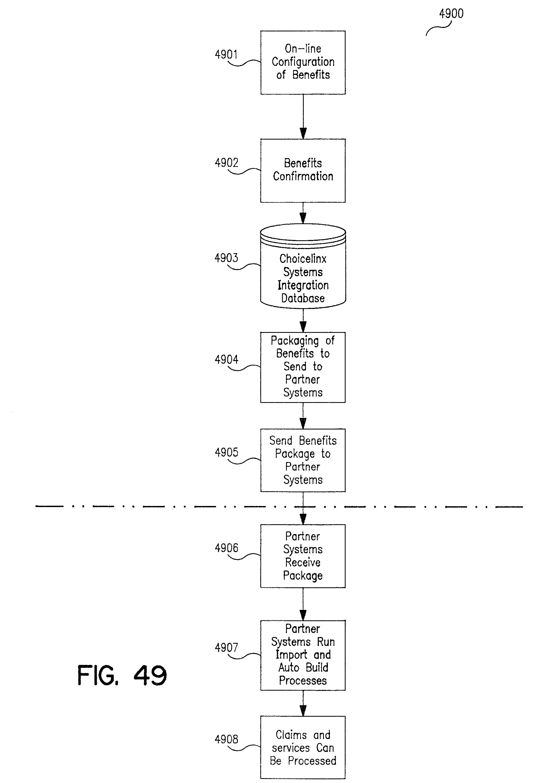 Patent US 20020049617A1